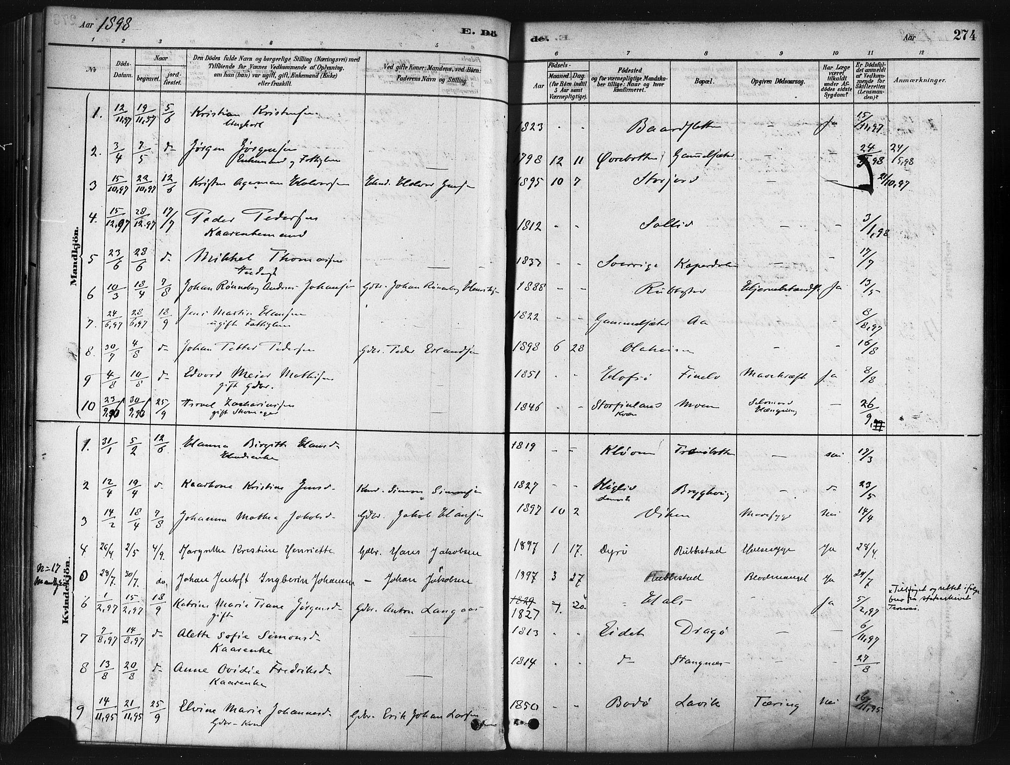 SATØ, Tranøy sokneprestkontor, I/Ia/Iaa/L0009kirke: Ministerialbok nr. 9, 1878-1904, s. 274