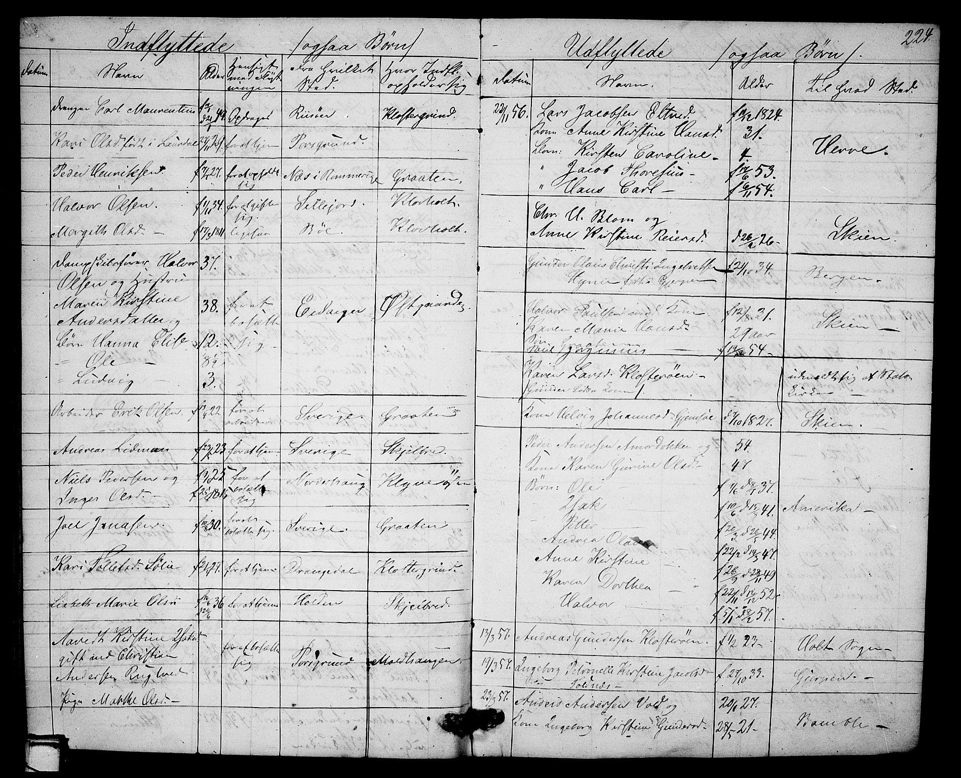 SAKO, Solum kirkebøker, G/Ga/L0003: Klokkerbok nr. I 3, 1848-1859, s. 224