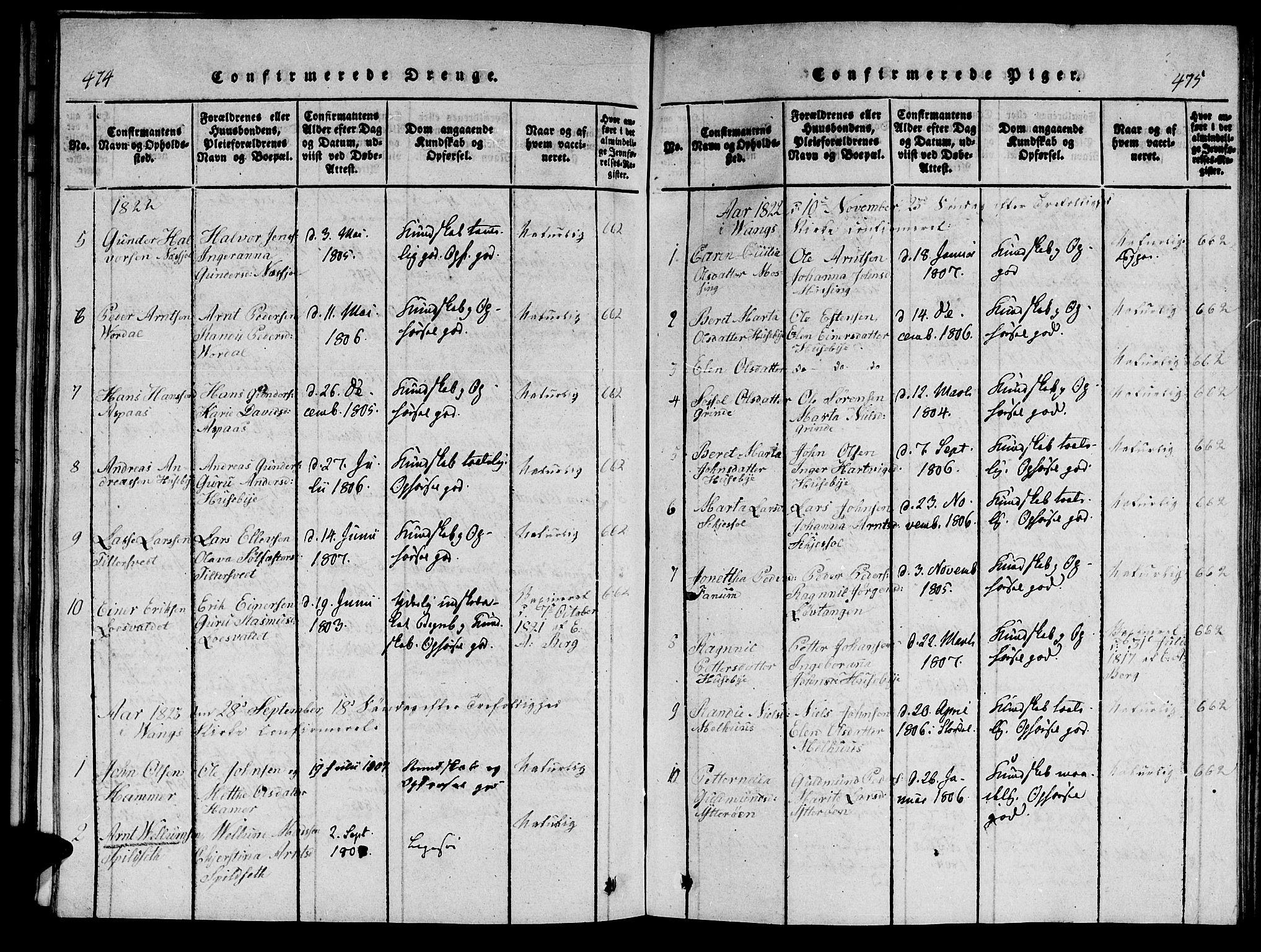 SAT, Ministerialprotokoller, klokkerbøker og fødselsregistre - Nord-Trøndelag, 714/L0132: Klokkerbok nr. 714C01, 1817-1824, s. 474-475
