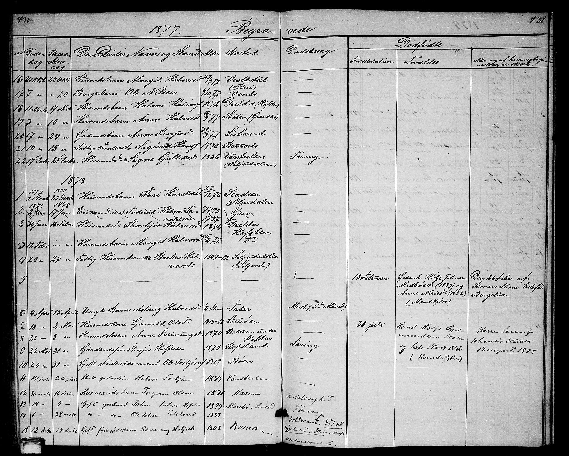 SAKO, Gransherad kirkebøker, G/Ga/L0002: Klokkerbok nr. I 2, 1854-1886, s. 430-431