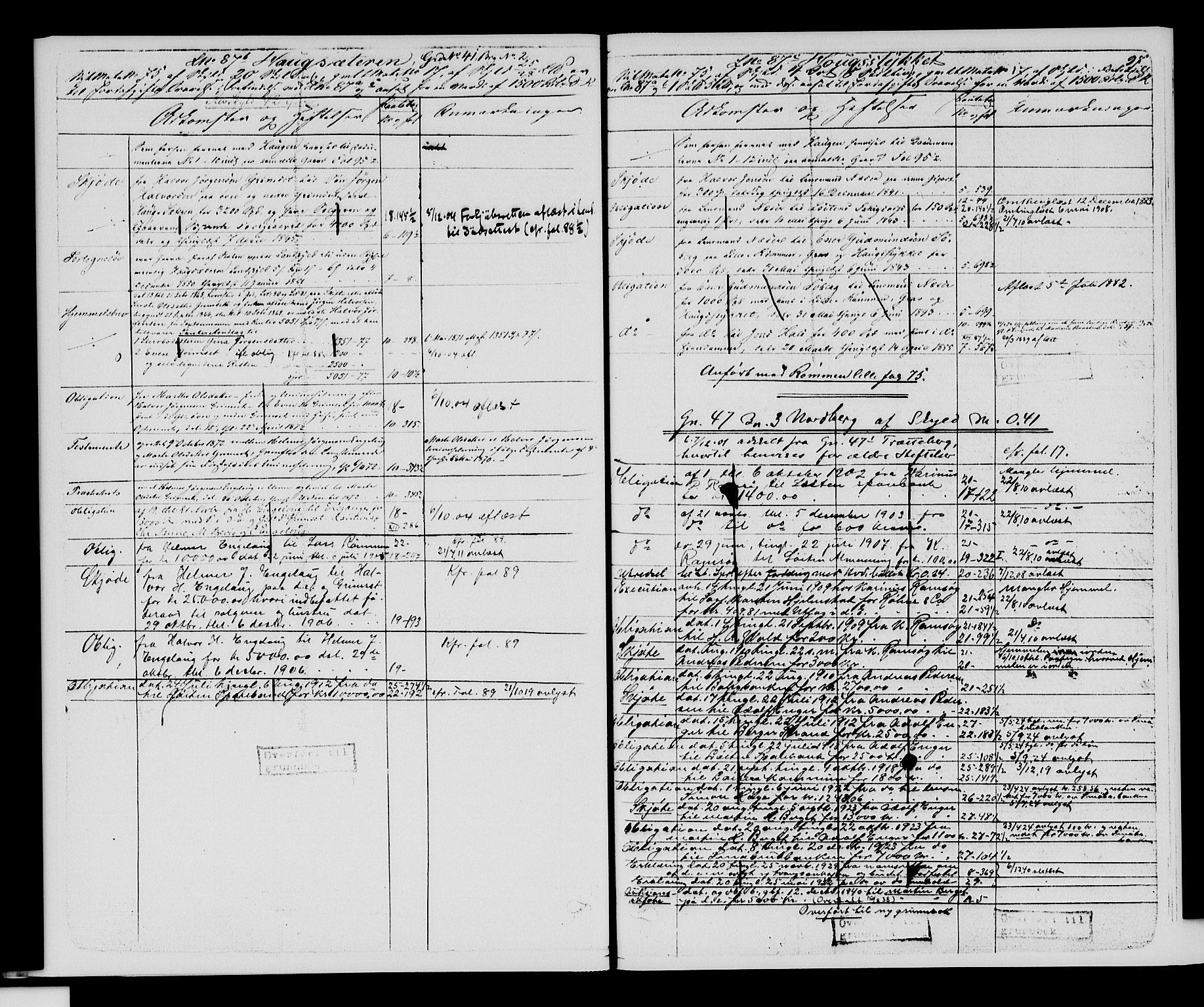 SAH, Sør-Hedmark sorenskriveri, H/Ha/Hac/Hacc/L0001: Panteregister nr. 3.1, 1855-1943, s. 97