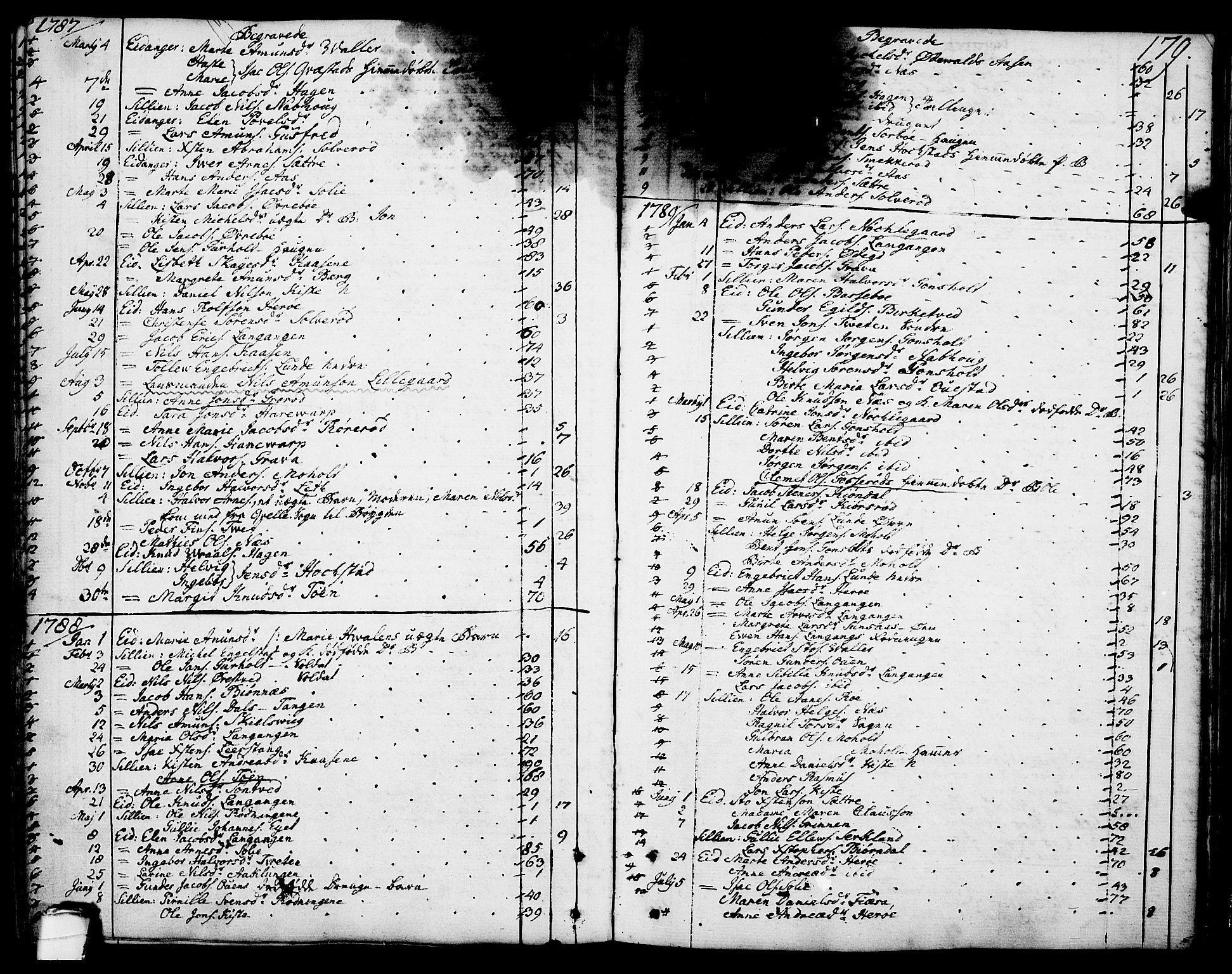 SAKO, Eidanger kirkebøker, F/Fa/L0006: Ministerialbok nr. 6, 1764-1814, s. 179
