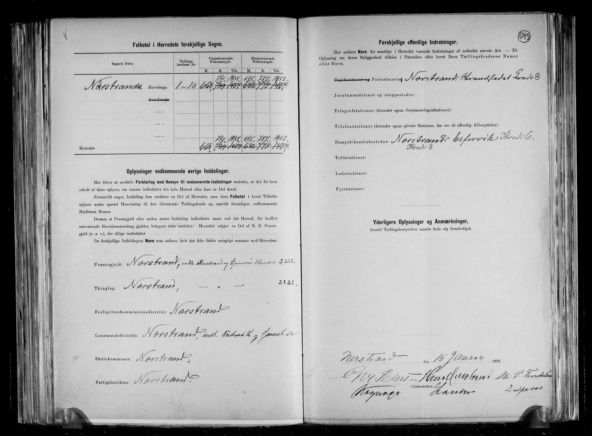 RA, Folketelling 1891 for 1139 Nedstrand herred, 1891, s. 3