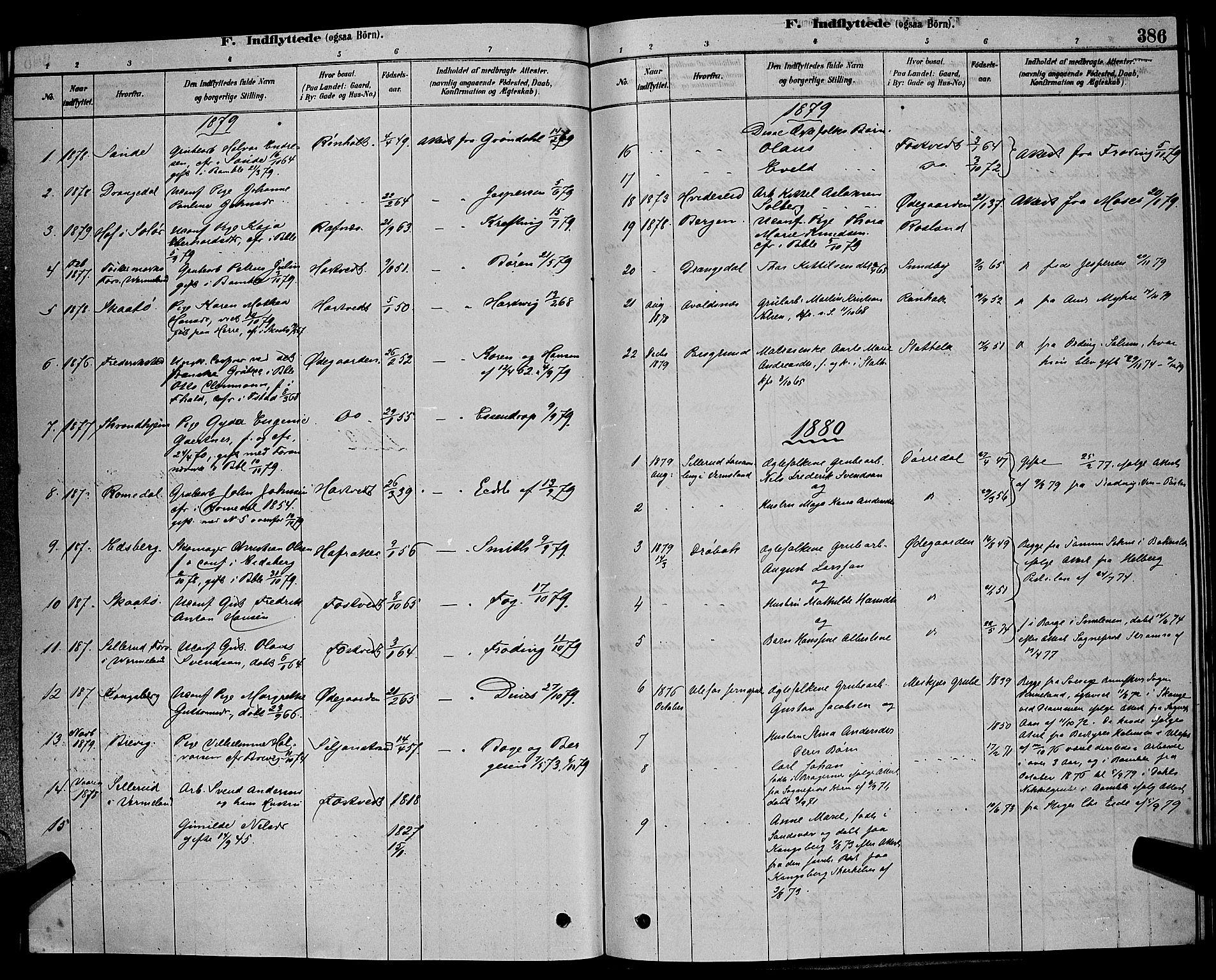 SAKO, Bamble kirkebøker, G/Ga/L0008: Klokkerbok nr. I 8, 1878-1888, s. 386