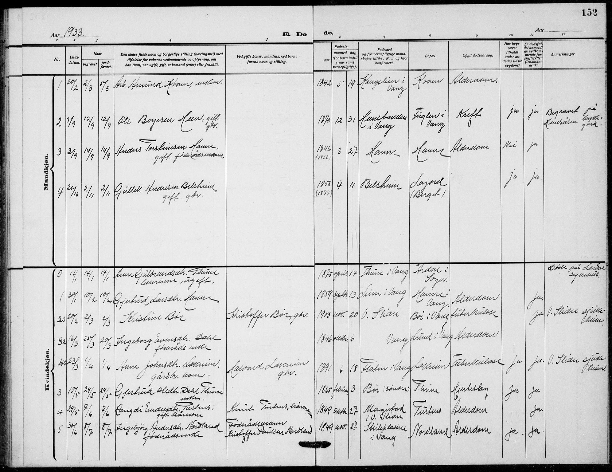 SAH, Vang prestekontor, Valdres, Klokkerbok nr. 12, 1919-1937, s. 152