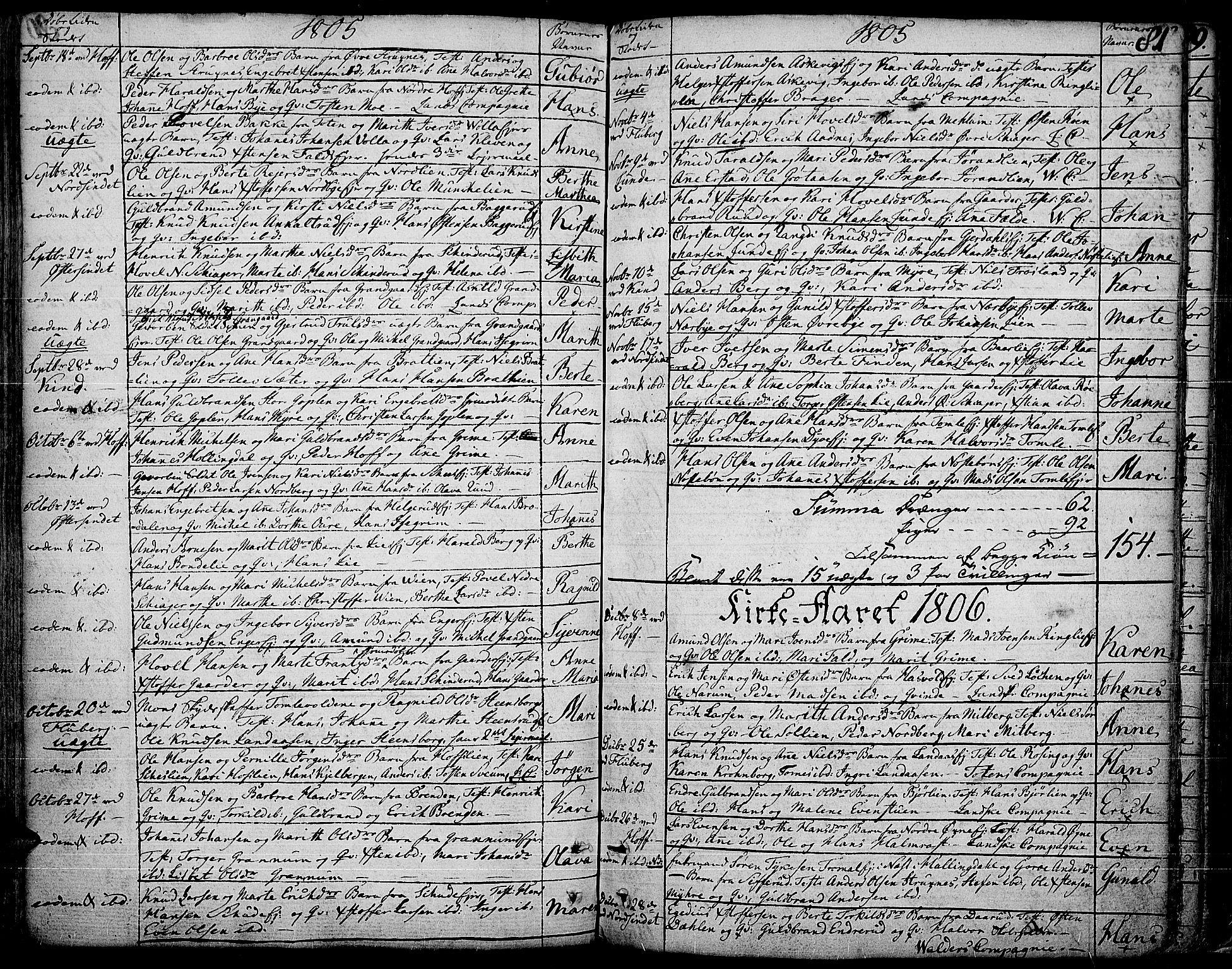 SAH, Land prestekontor, Ministerialbok nr. 6, 1784-1813, s. 81