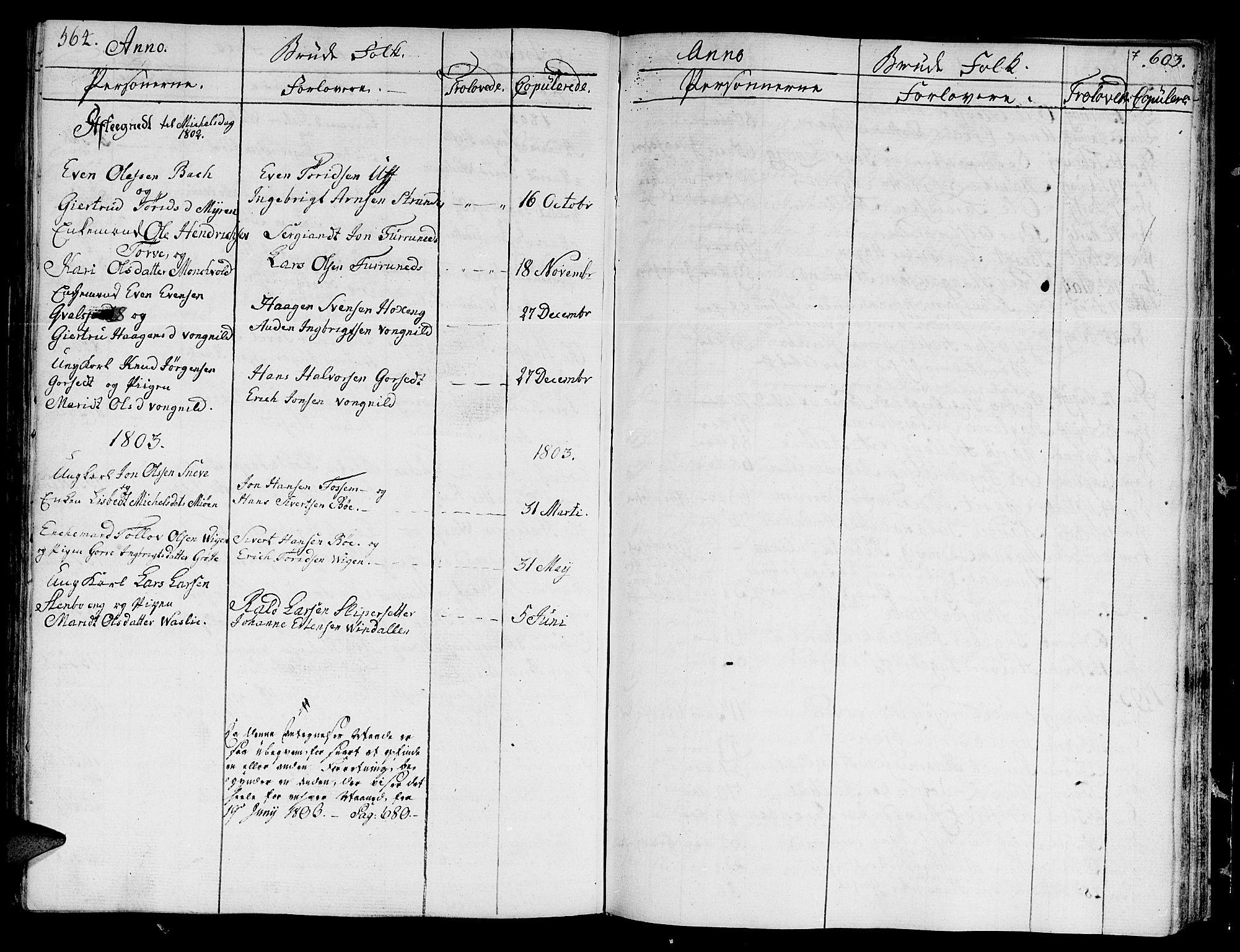 SAT, Ministerialprotokoller, klokkerbøker og fødselsregistre - Sør-Trøndelag, 678/L0893: Ministerialbok nr. 678A03, 1792-1805, s. 564-603