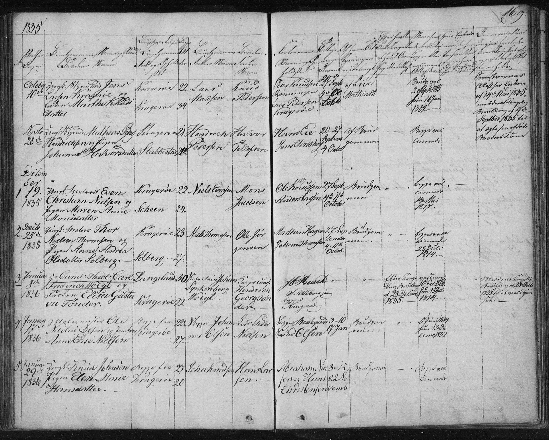 SAKO, Kragerø kirkebøker, F/Fa/L0005: Ministerialbok nr. 5, 1832-1847, s. 169