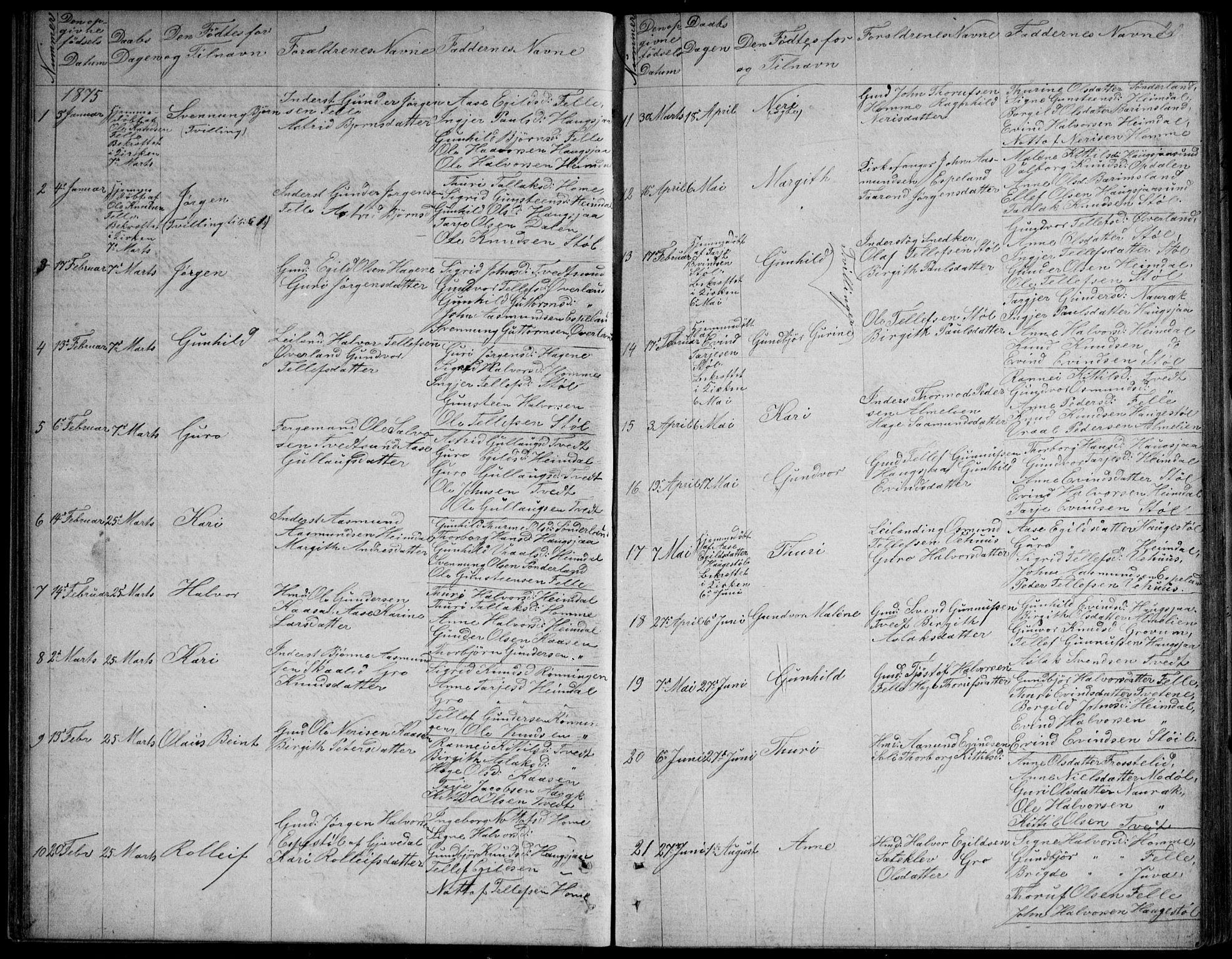 SAKO, Nissedal kirkebøker, G/Gb/L0002: Klokkerbok nr. II 2, 1863-1892, s. 20