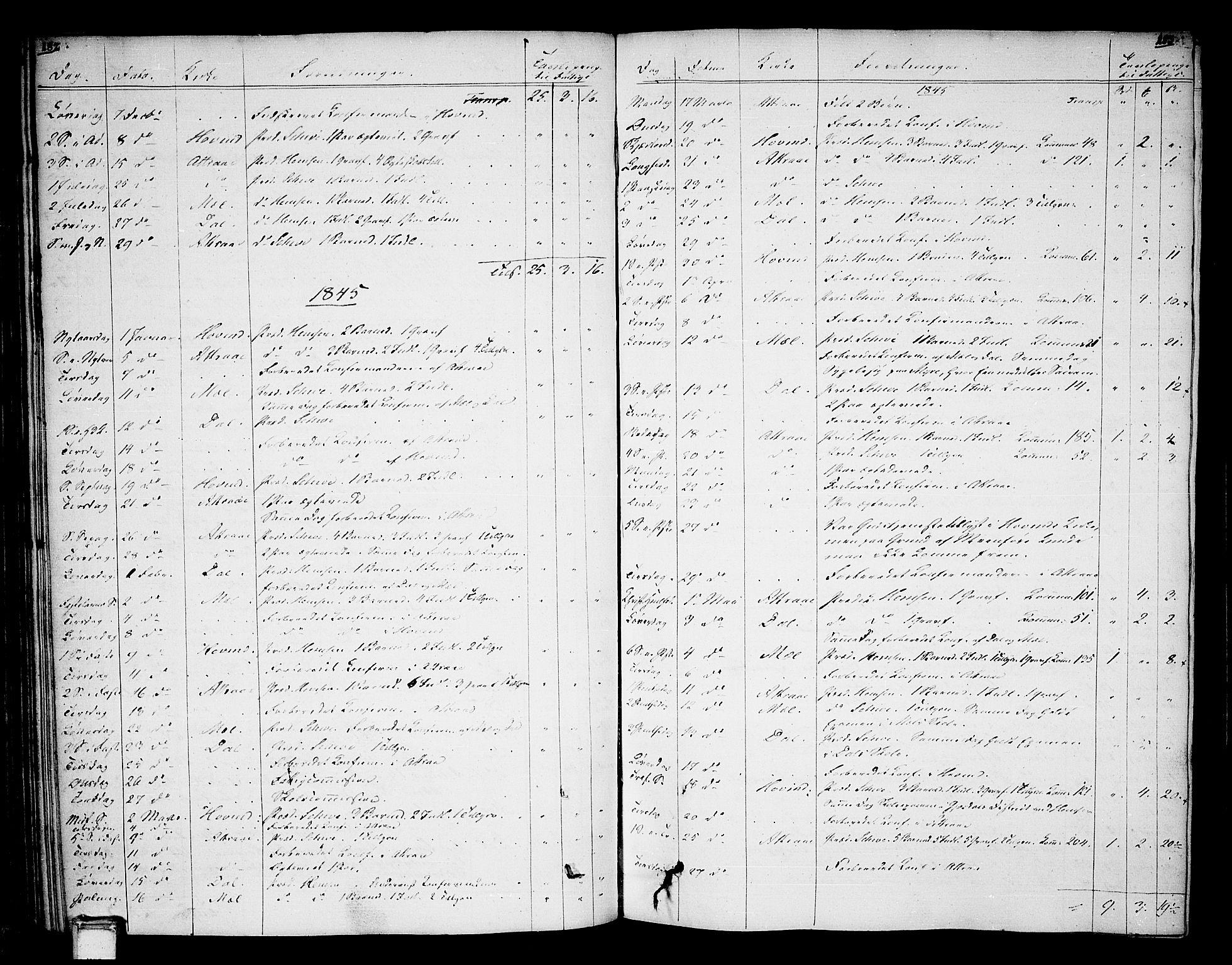 SAKO, Tinn kirkebøker, F/Fa/L0003: Ministerialbok nr. I 3, 1810-1814, s. 182-183
