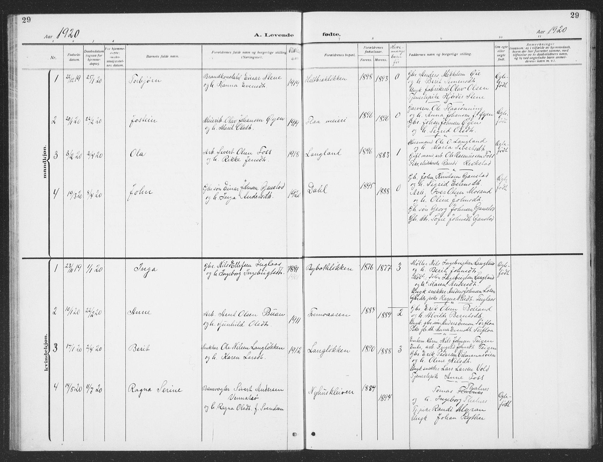 SAT, Ministerialprotokoller, klokkerbøker og fødselsregistre - Sør-Trøndelag, 693/L1124: Klokkerbok nr. 693C05, 1911-1941, s. 29