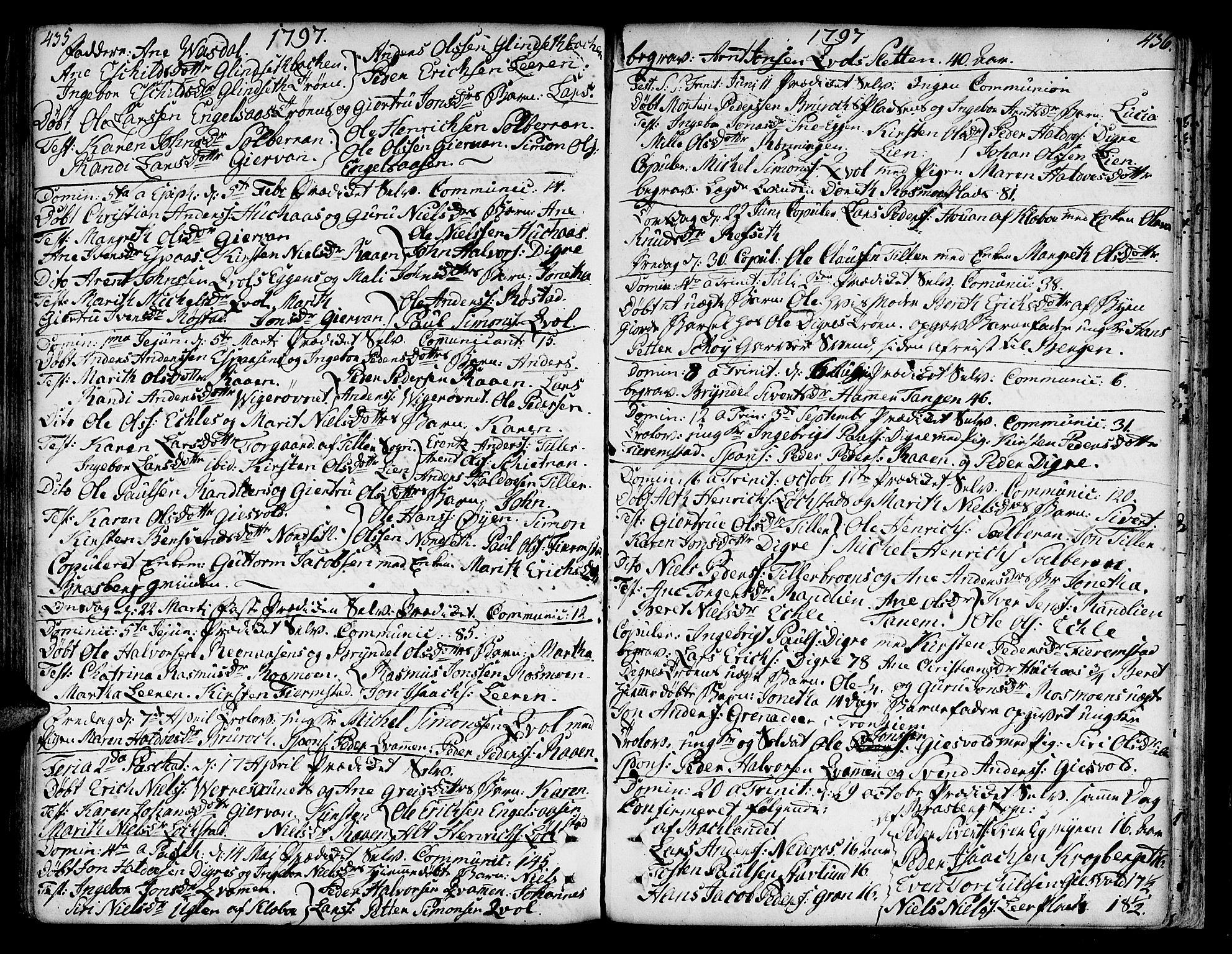 SAT, Ministerialprotokoller, klokkerbøker og fødselsregistre - Sør-Trøndelag, 606/L0282: Ministerialbok nr. 606A02 /3, 1781-1817, s. 435-436