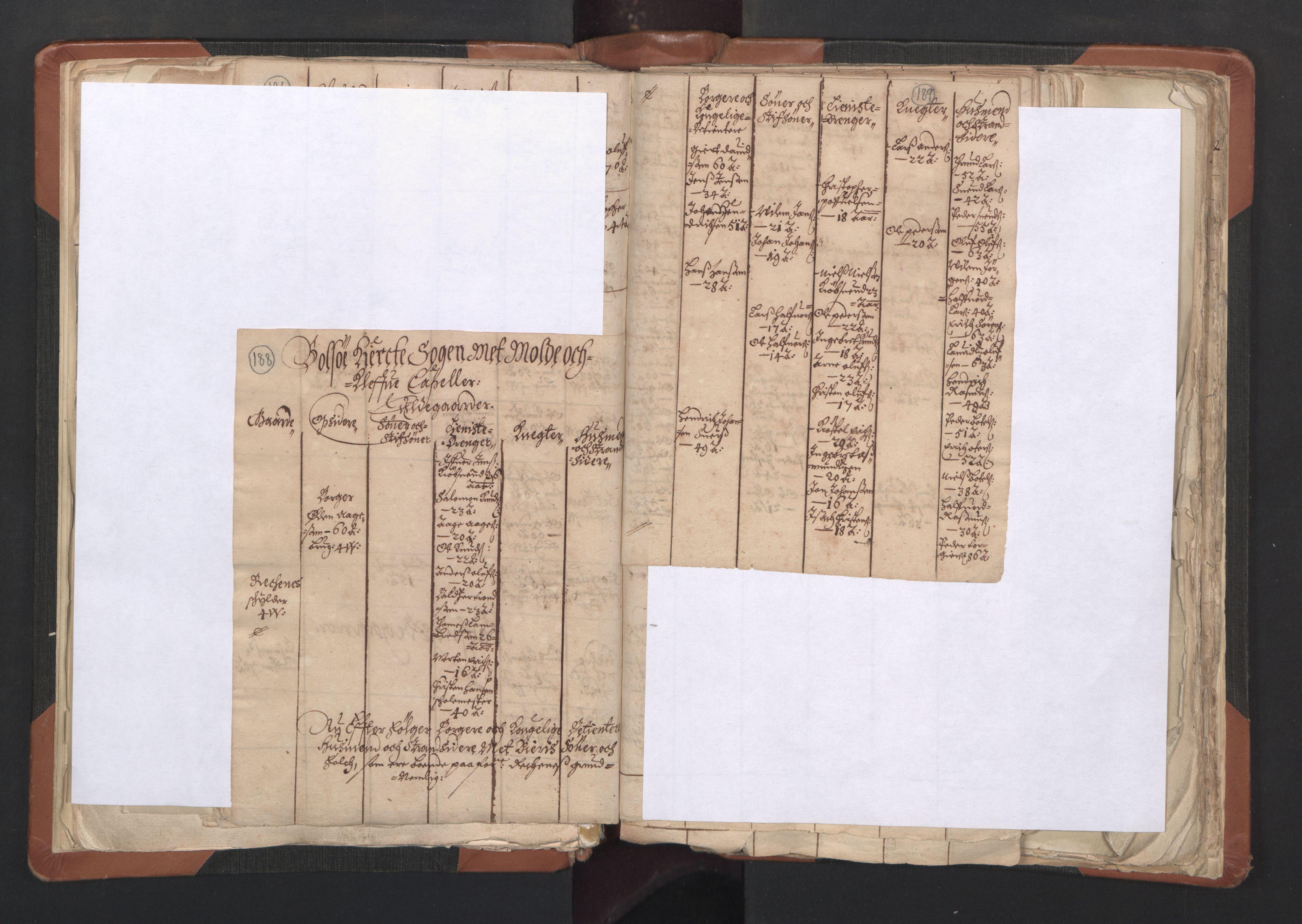 RA, Sogneprestenes manntall 1664-1666, nr. 27: Romsdal prosti, 1664-1666, s. 188-189