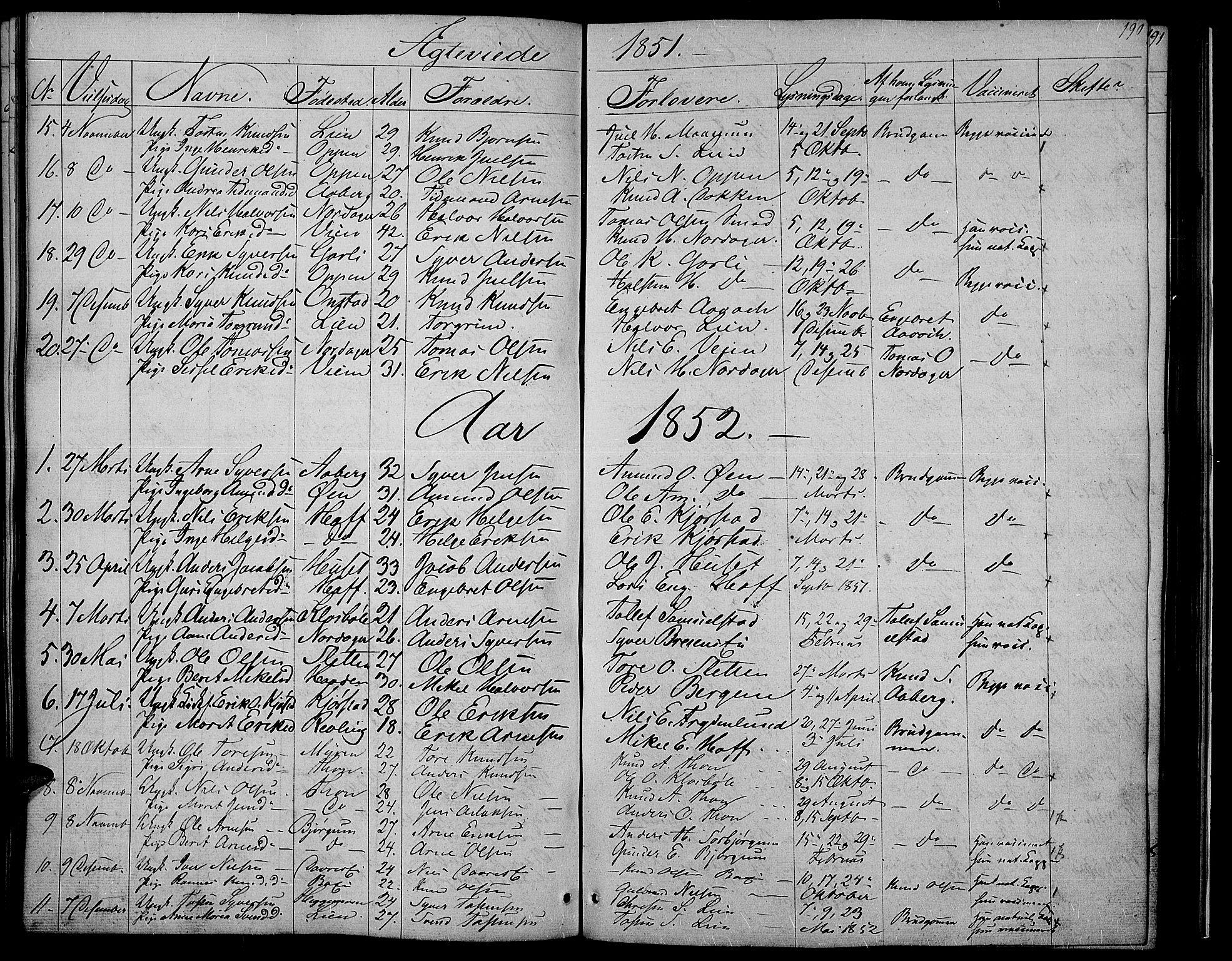 SAH, Nord-Aurdal prestekontor, Klokkerbok nr. 2, 1842-1877, s. 190