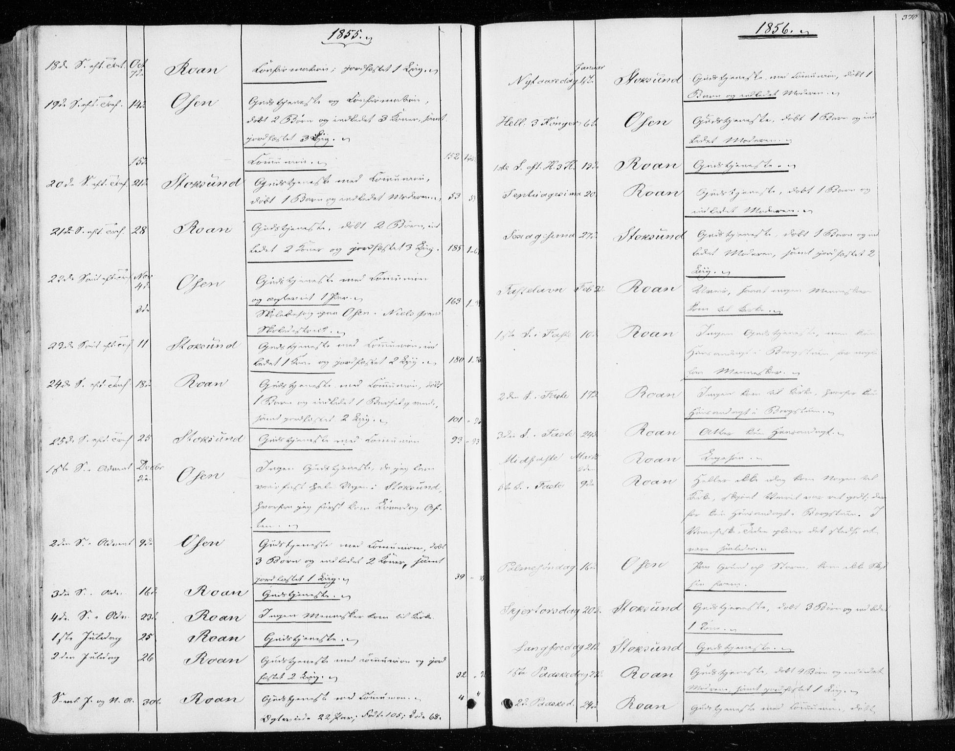 SAT, Ministerialprotokoller, klokkerbøker og fødselsregistre - Sør-Trøndelag, 657/L0704: Ministerialbok nr. 657A05, 1846-1857, s. 370