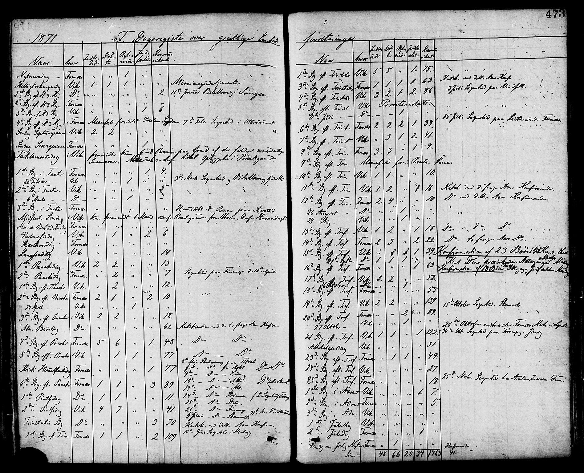 SAT, Ministerialprotokoller, klokkerbøker og fødselsregistre - Nord-Trøndelag, 773/L0616: Ministerialbok nr. 773A07, 1870-1887, s. 473