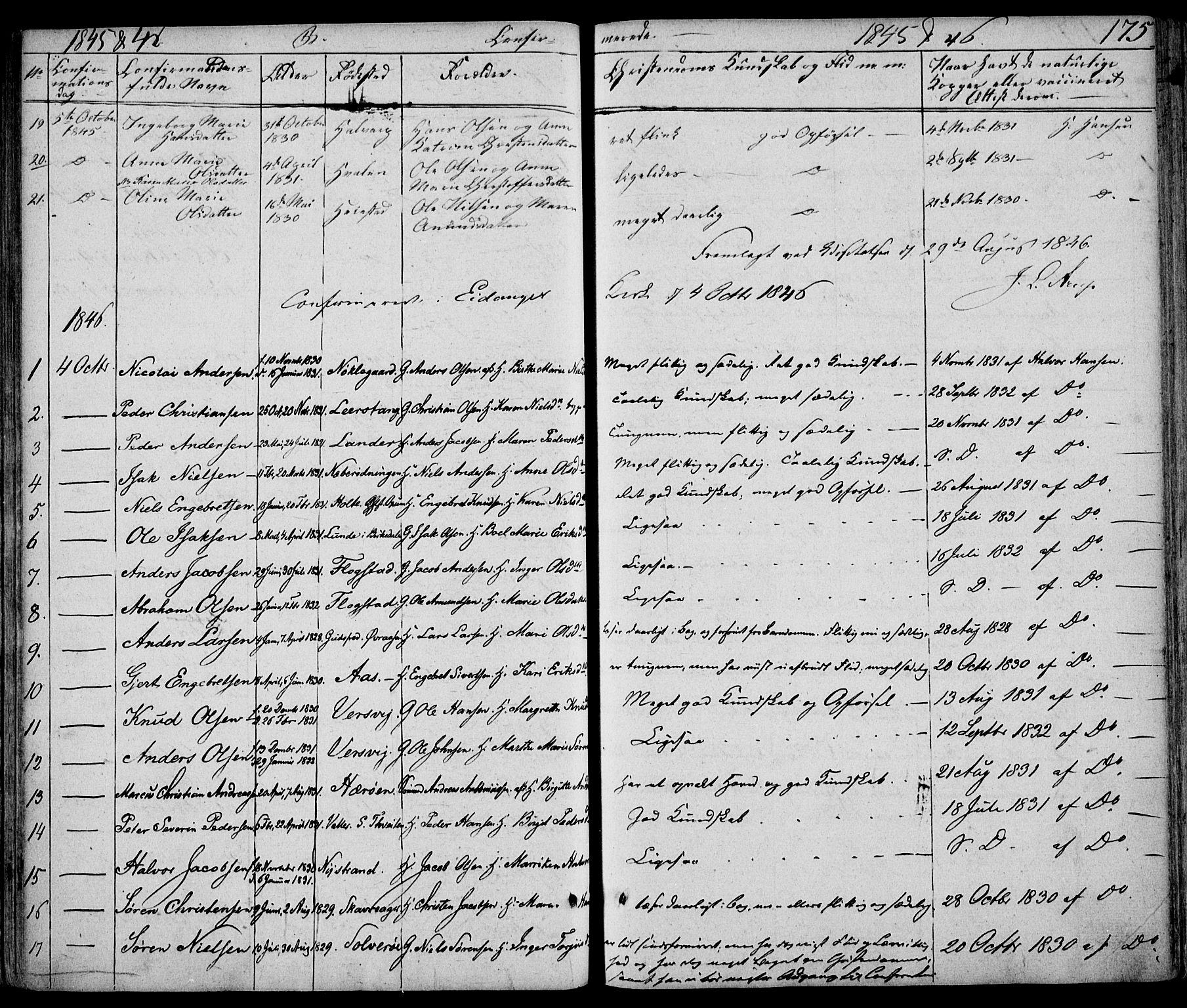 SAKO, Eidanger kirkebøker, F/Fa/L0008: Ministerialbok nr. 8, 1831-1858, s. 175