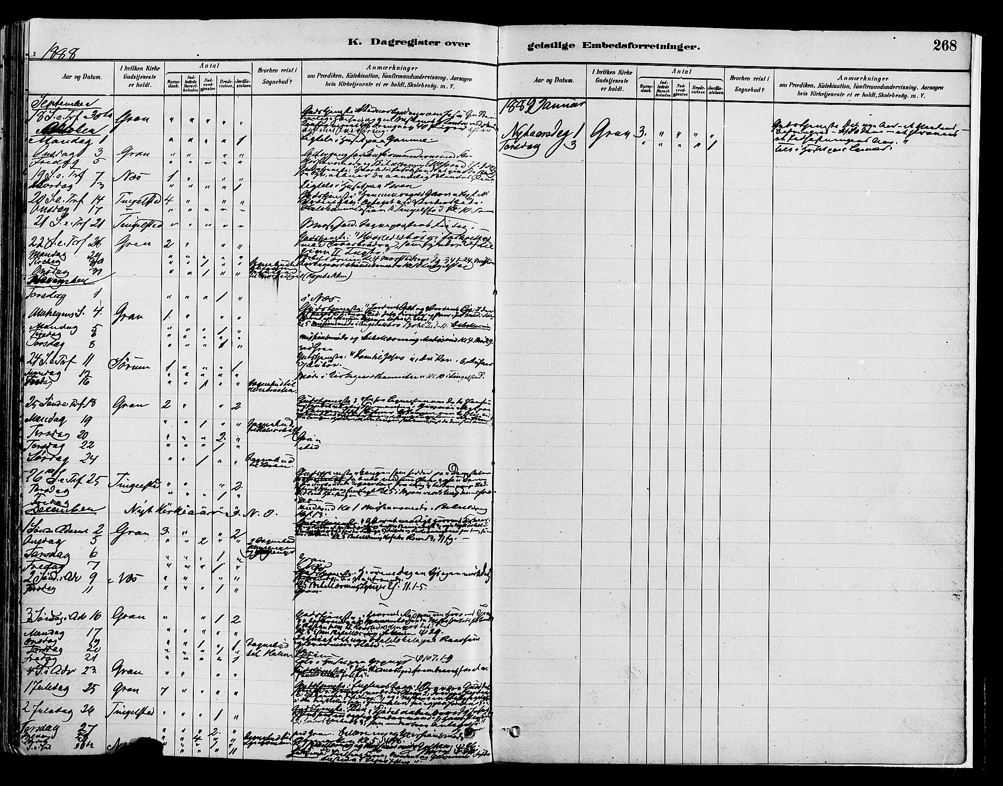 SAH, Gran prestekontor, Ministerialbok nr. 14, 1880-1889, s. 268