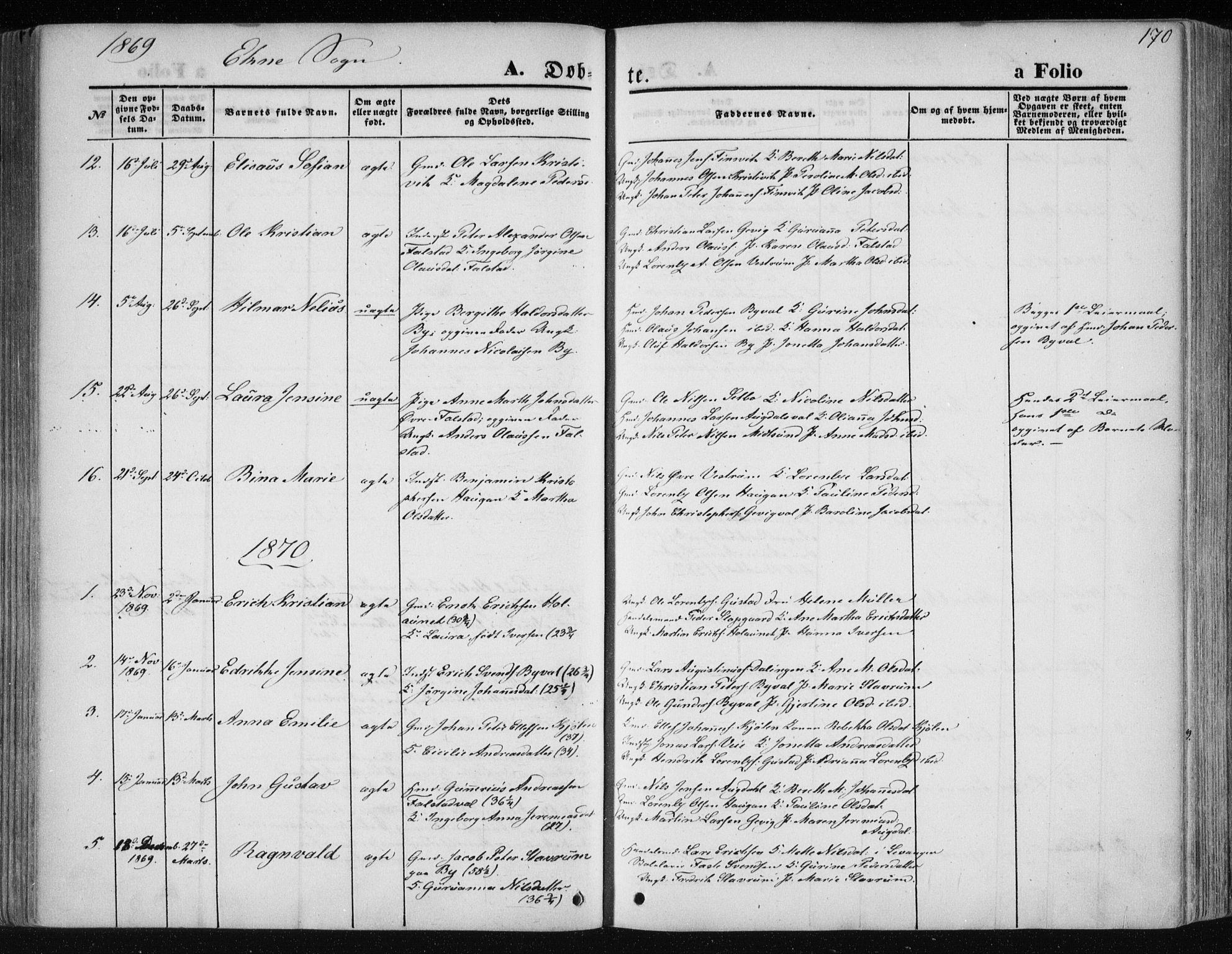 SAT, Ministerialprotokoller, klokkerbøker og fødselsregistre - Nord-Trøndelag, 717/L0158: Ministerialbok nr. 717A08 /2, 1863-1877, s. 170