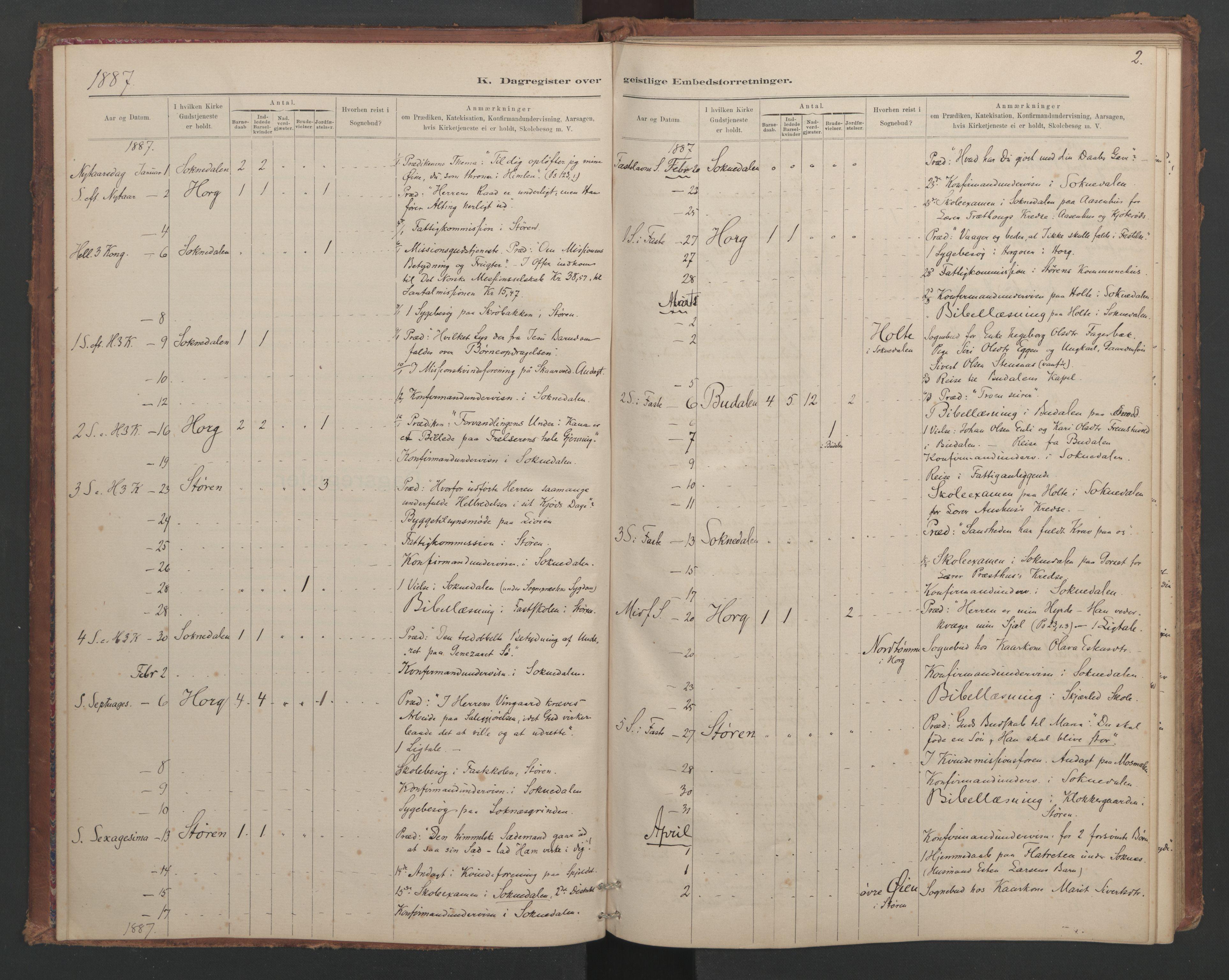 SAT, Ministerialprotokoller, klokkerbøker og fødselsregistre - Sør-Trøndelag, 687/L1012: Dagregister nr. 687B01, 1887-1914, s. 2