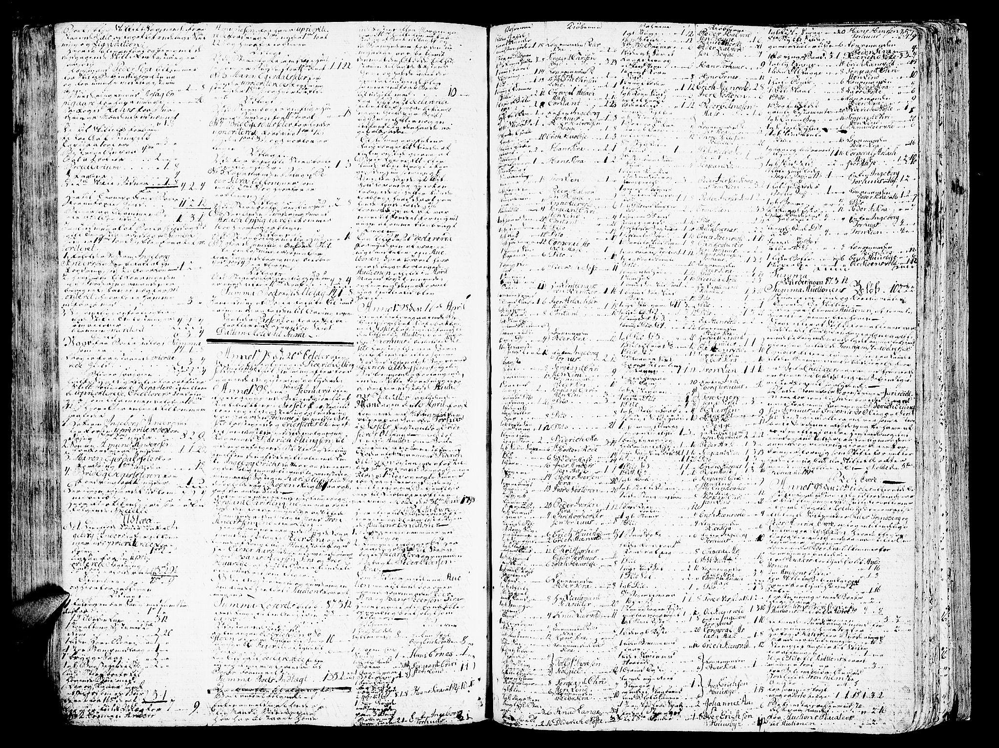 SAT, Romsdal sorenskriveri, 3/3A/L0012: Skifteprotokoll, 1789-1802, s. 356b-357a