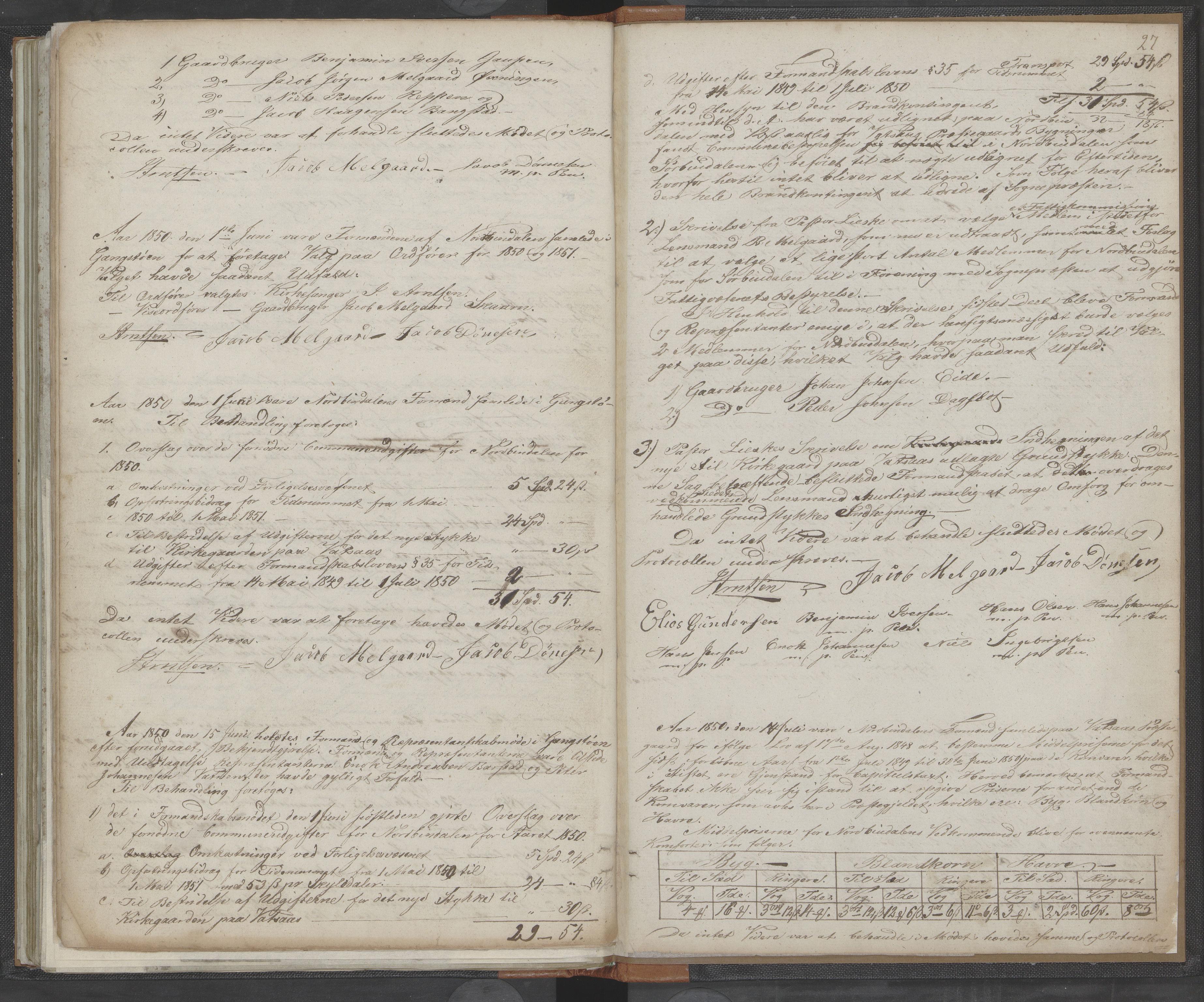 AIN, Bindal kommune. Formannskapet, A/Aa/L0000a: Møtebok, 1843-1881, s. 27