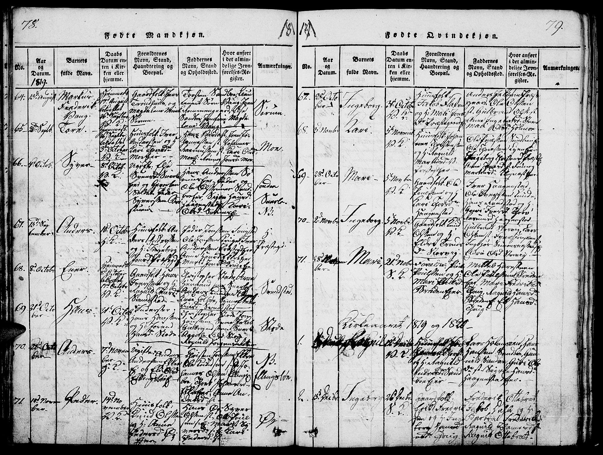 SAH, Vågå prestekontor, Ministerialbok nr. 3, 1815-1827, s. 78-79