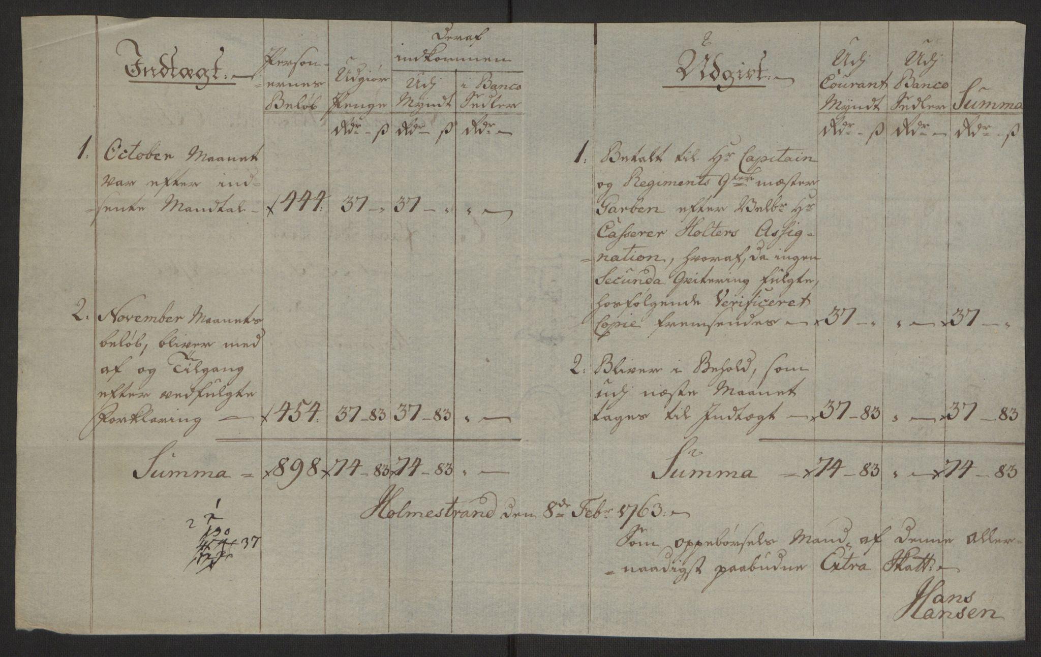 RA, Rentekammeret inntil 1814, Reviderte regnskaper, Byregnskaper, R/Rh/L0163: [H4] Kontribusjonsregnskap, 1762-1772, s. 19
