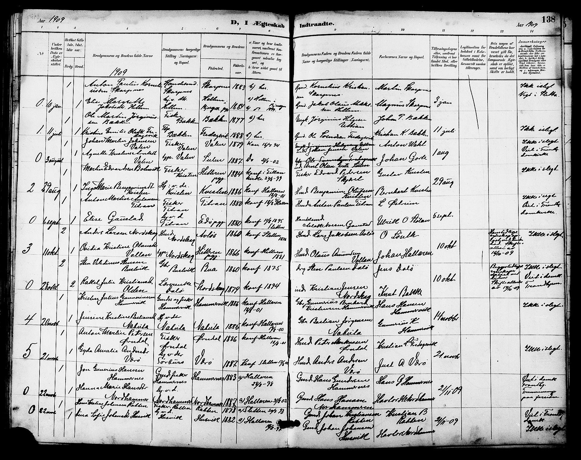 SAT, Ministerialprotokoller, klokkerbøker og fødselsregistre - Sør-Trøndelag, 641/L0598: Klokkerbok nr. 641C02, 1893-1910, s. 138