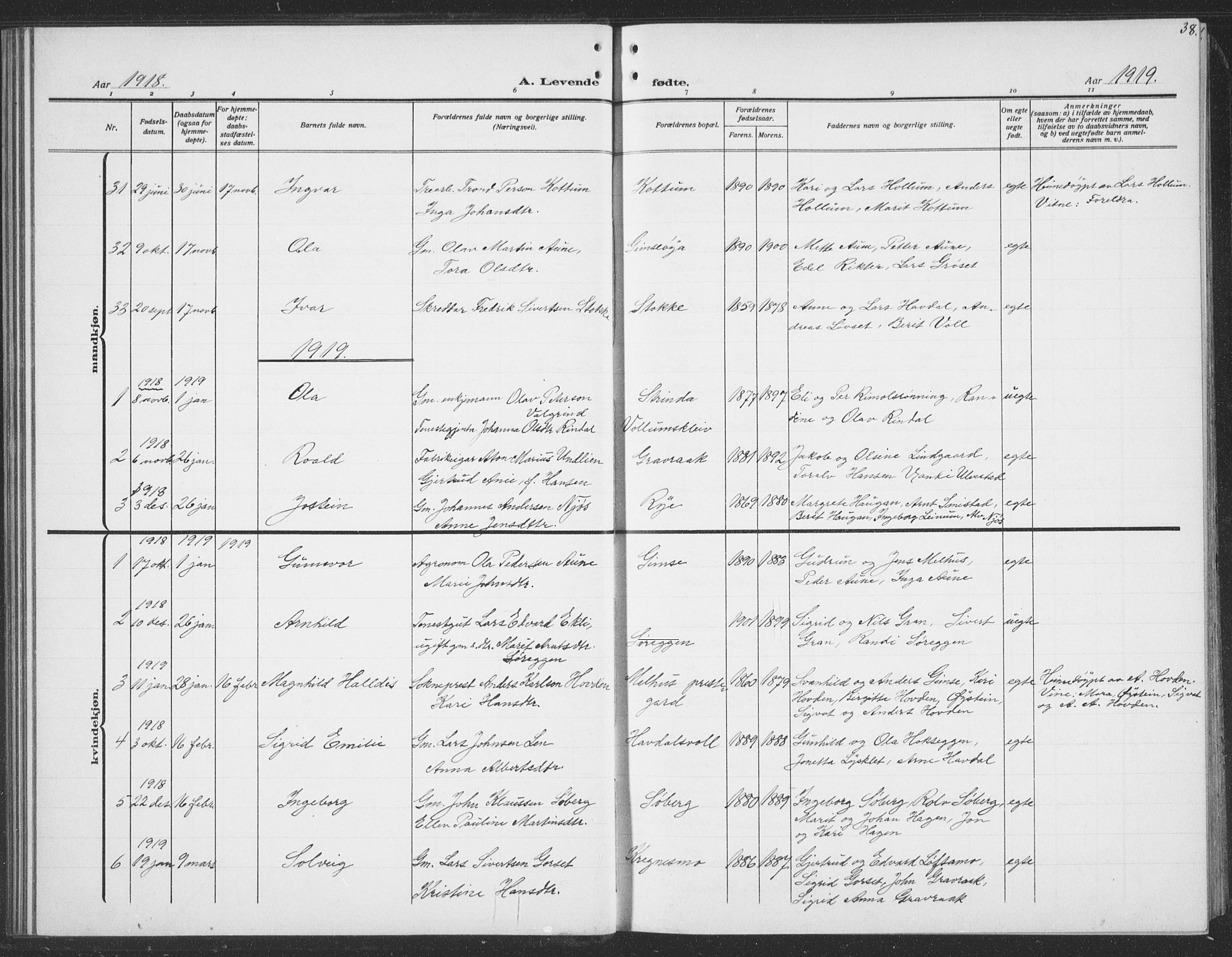 SAT, Ministerialprotokoller, klokkerbøker og fødselsregistre - Sør-Trøndelag, 691/L1095: Klokkerbok nr. 691C06, 1912-1933, s. 38