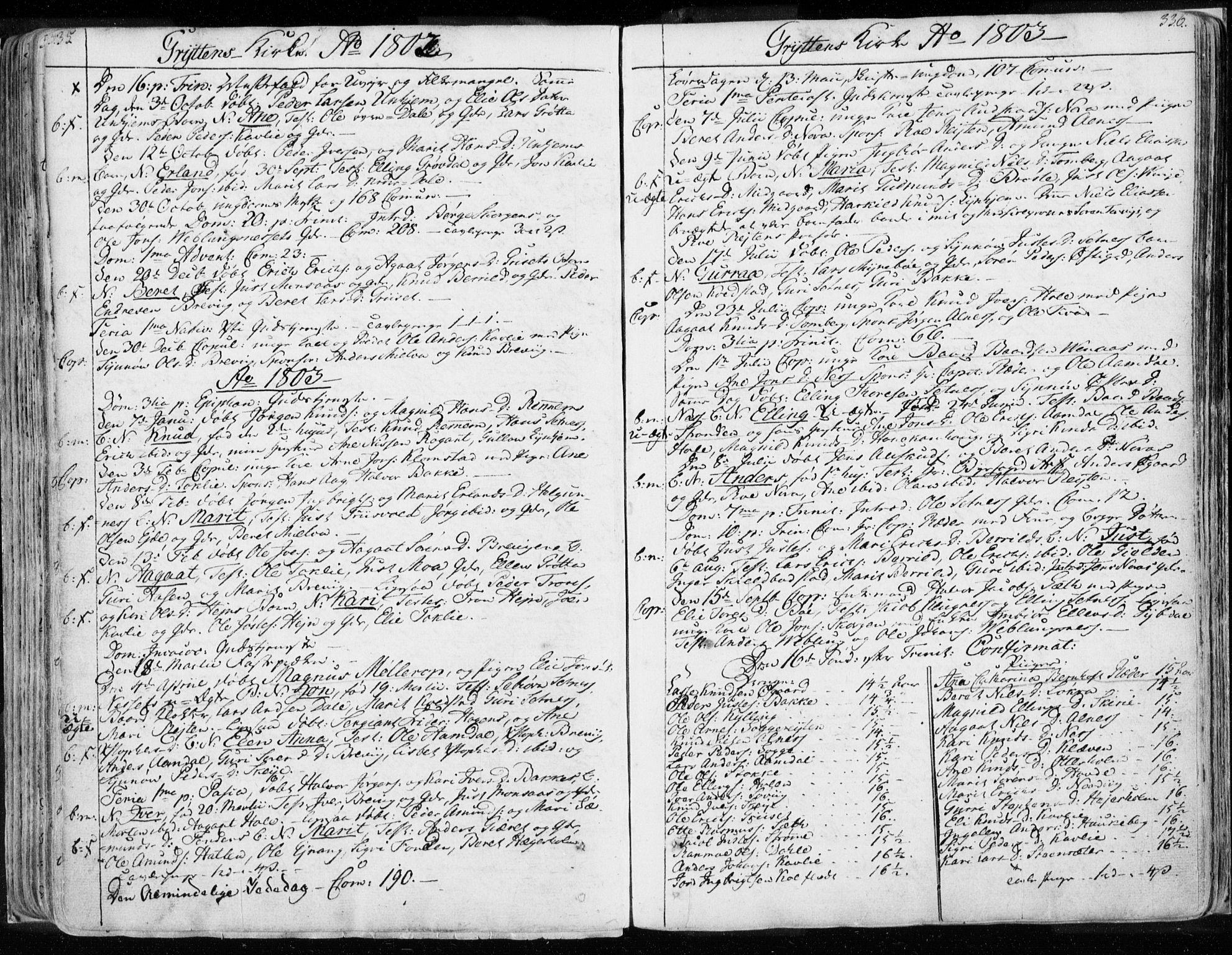 SAT, Ministerialprotokoller, klokkerbøker og fødselsregistre - Møre og Romsdal, 544/L0569: Ministerialbok nr. 544A02, 1764-1806, s. 335-336