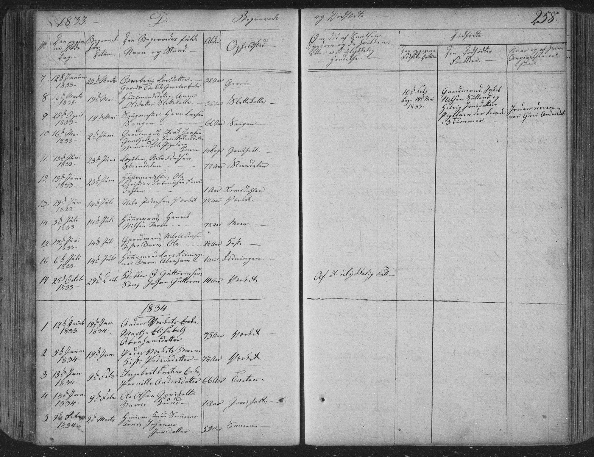 SAKO, Siljan kirkebøker, F/Fa/L0001: Ministerialbok nr. 1, 1831-1870, s. 258