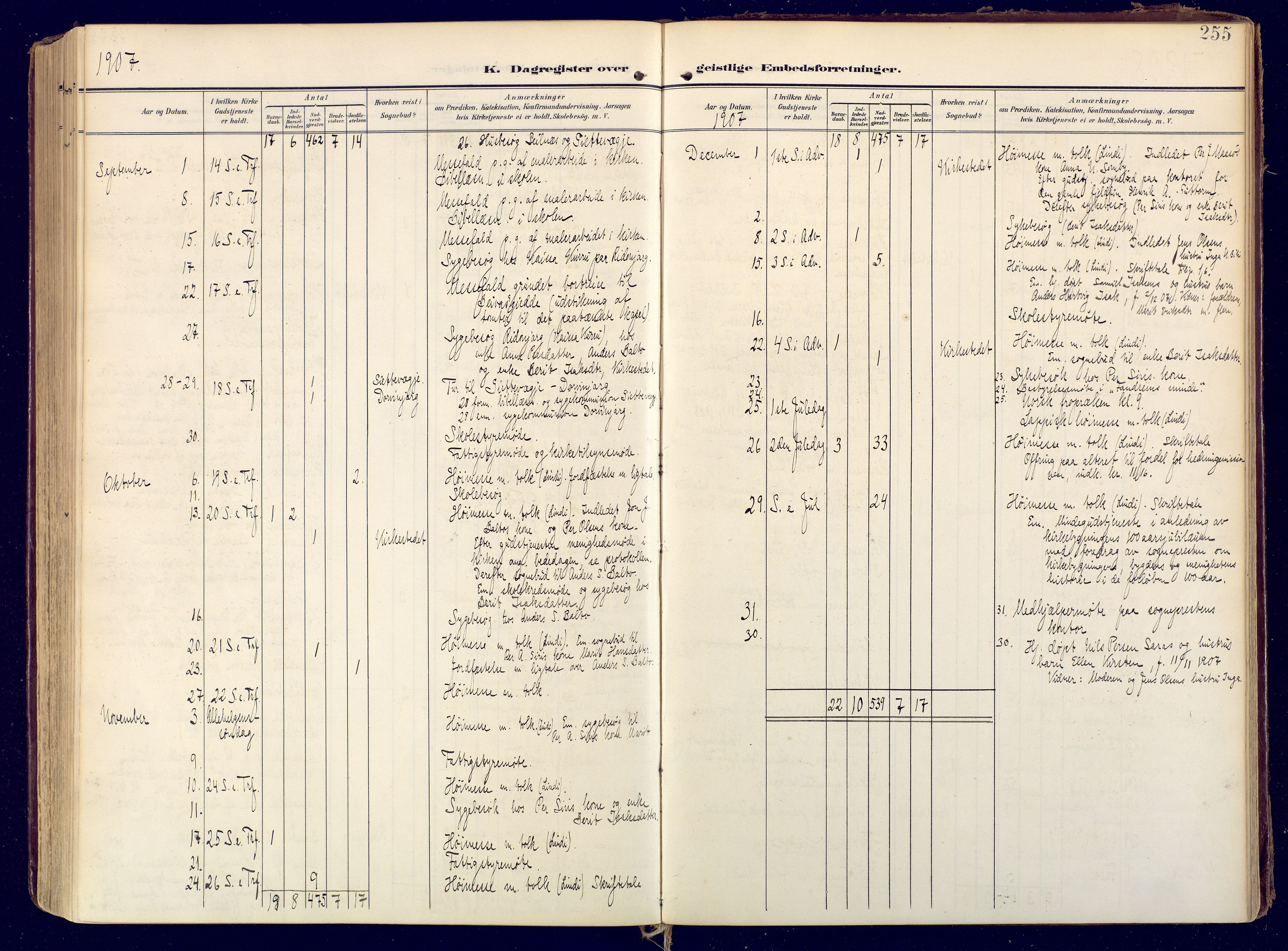 SATØ, Karasjok sokneprestkontor, H/Ha: Ministerialbok nr. 3, 1907-1926, s. 255