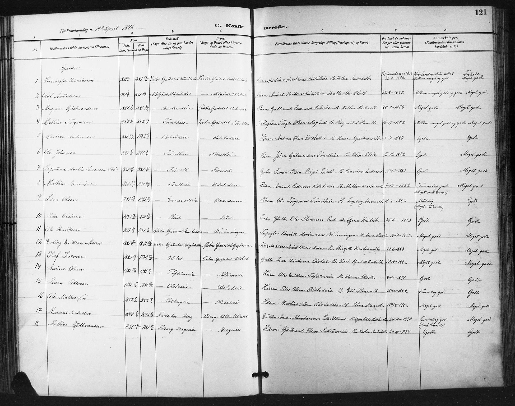SAH, Vestre Gausdal prestekontor, Klokkerbok nr. 3, 1896-1925, s. 121
