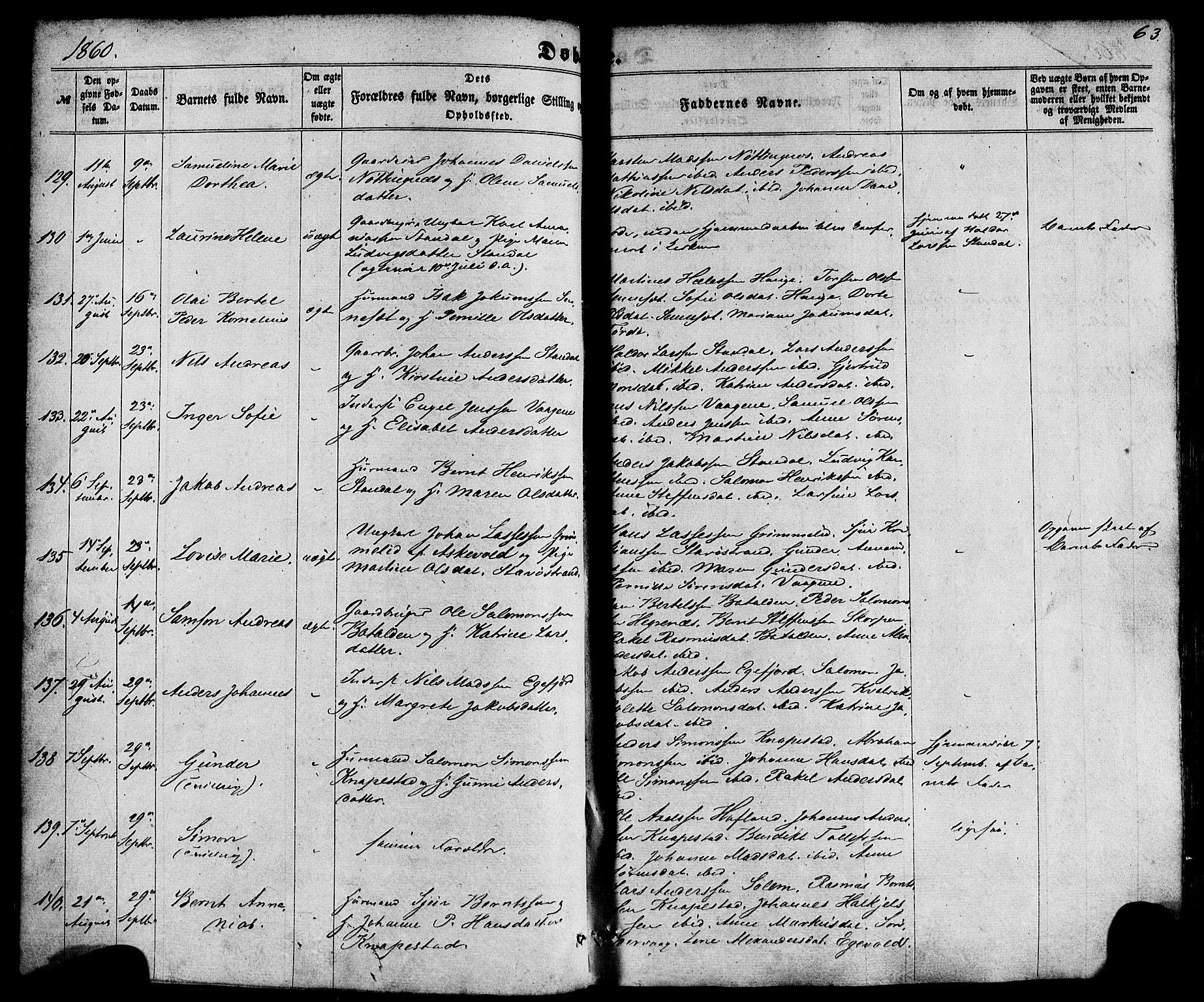 SAB, Kinn Sokneprestembete, Ministerialbok nr. A 6, 1857-1885, s. 63