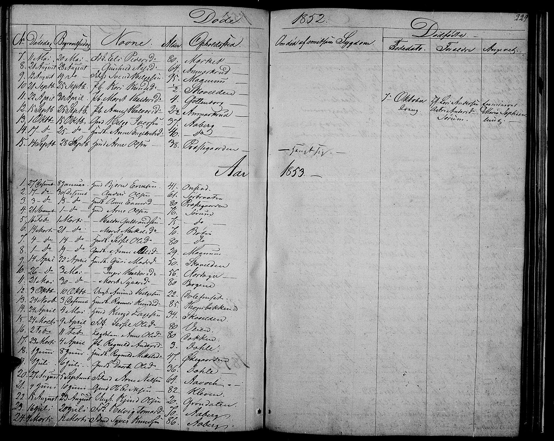 SAH, Nord-Aurdal prestekontor, Klokkerbok nr. 2, 1842-1877, s. 229