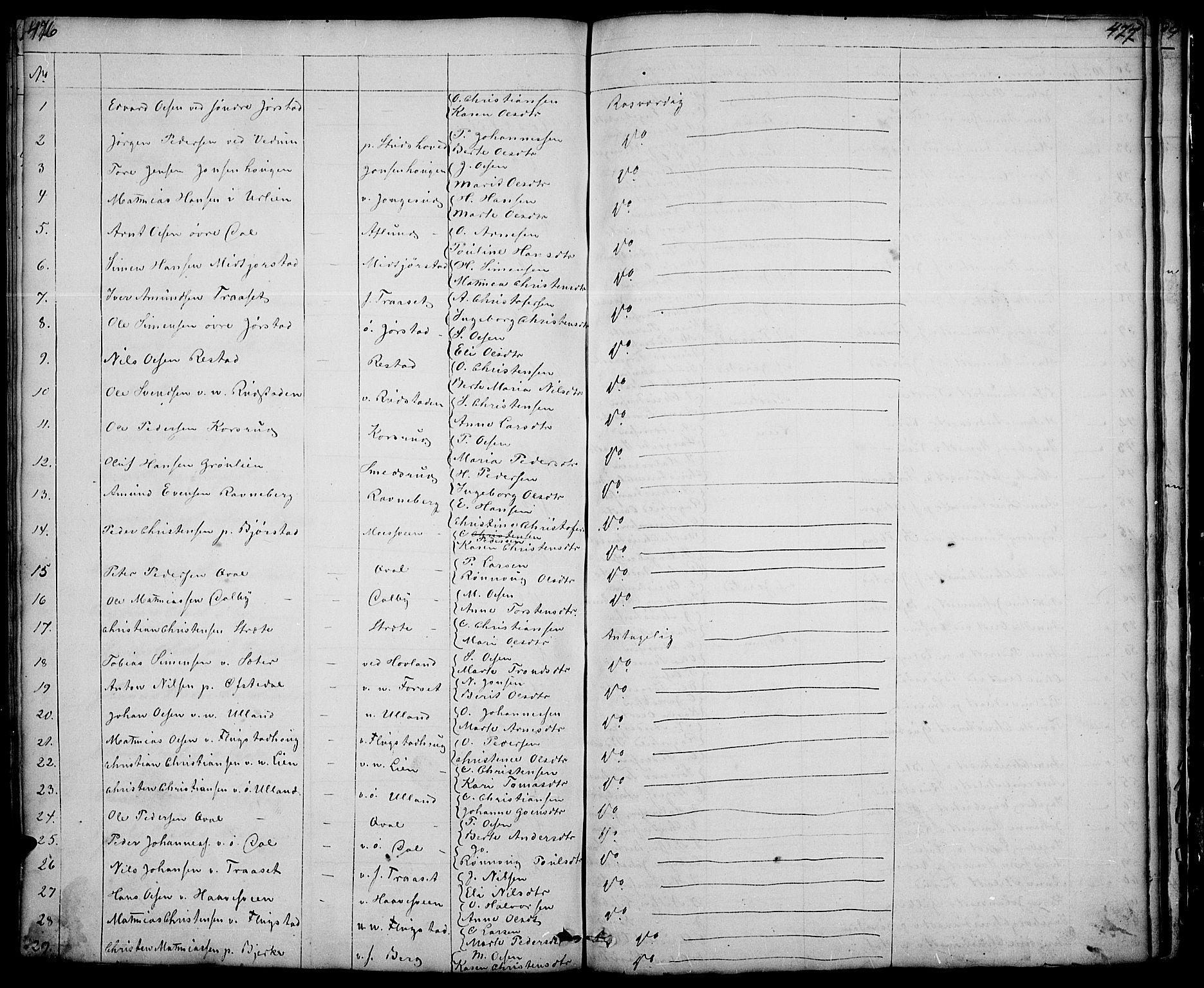 SAH, Fåberg prestekontor, Klokkerbok nr. 5, 1837-1864, s. 476-477