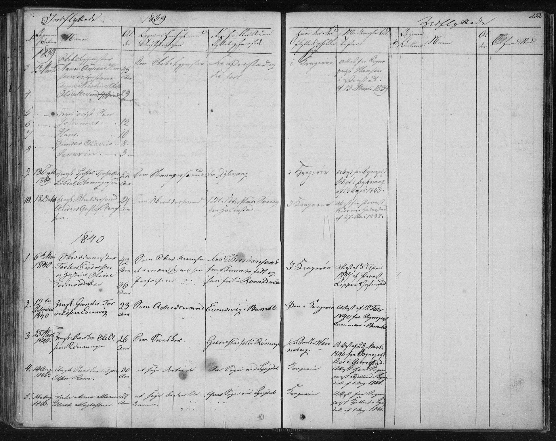 SAKO, Kragerø kirkebøker, F/Fa/L0005: Ministerialbok nr. 5, 1832-1847, s. 252