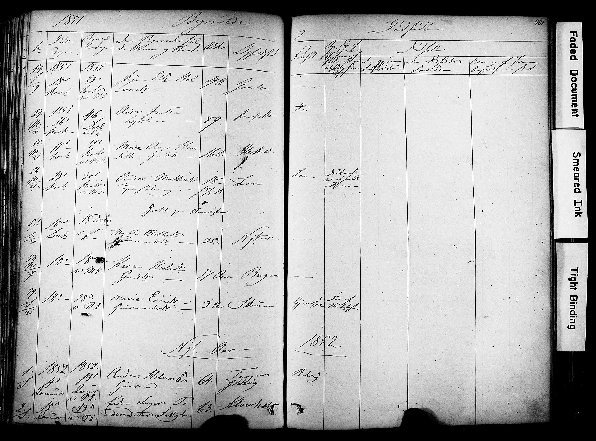 SAKO, Solum kirkebøker, F/Fa/L0006: Ministerialbok nr. I 6, 1844-1855, s. 401