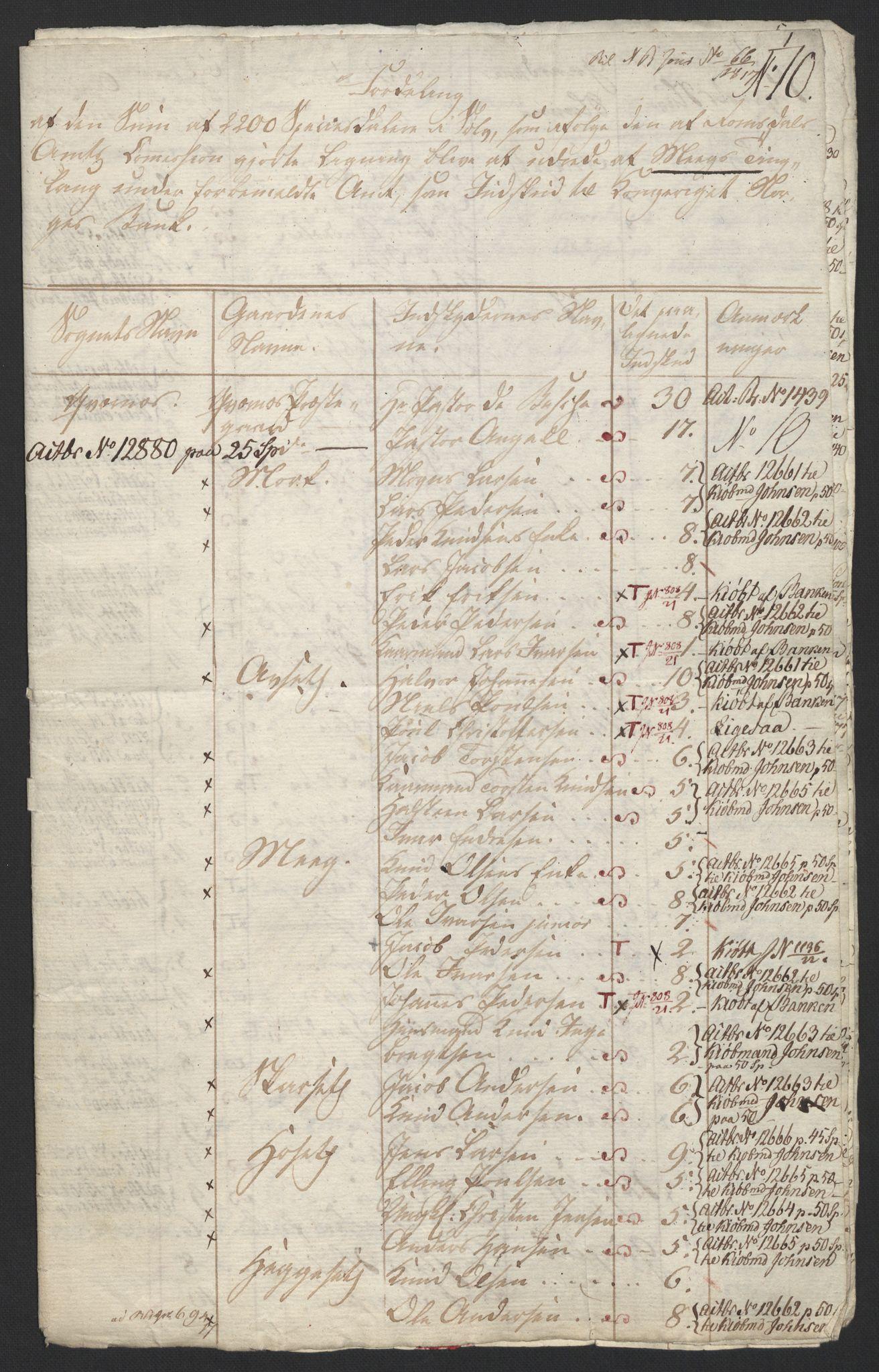 NOBA, Norges Bank/Sølvskatten 1816*, 1816-1819, s. 18