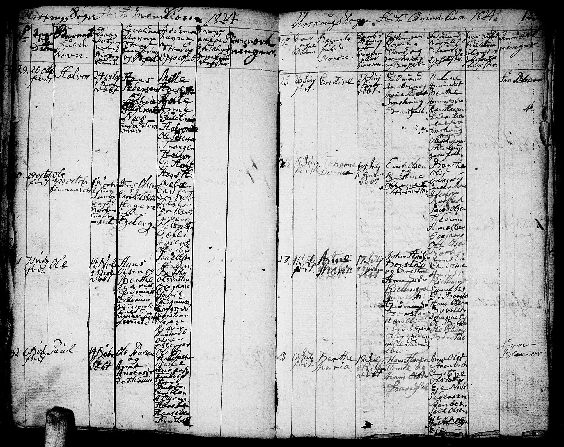 SAO, Aurskog prestekontor Kirkebøker, F/Fa/L0005: Ministerialbok nr. I 5, 1814-1829, s. 133