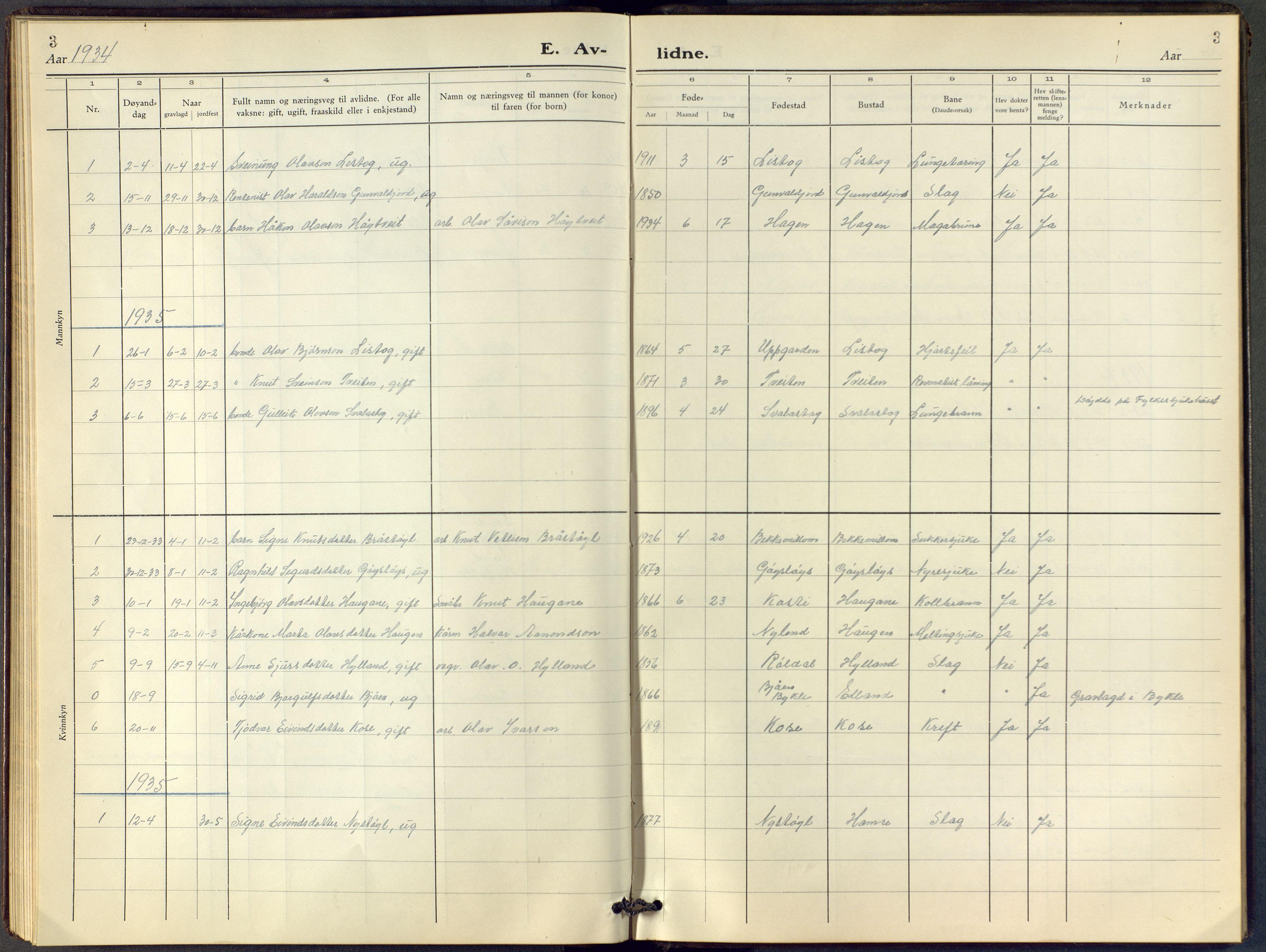 SAKO, Vinje kirkebøker, F/Fc/L0001: Ministerialbok nr. III 1, 1921-1943, s. 3