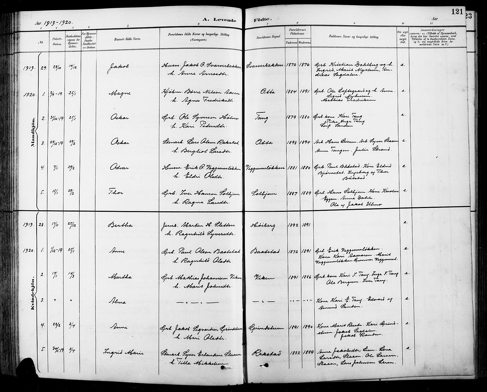 SAH, Sel prestekontor, Klokkerbok nr. 1, 1894-1923, s. 121