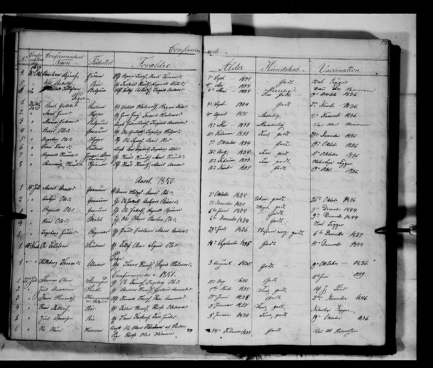 SAH, Nord-Aurdal prestekontor, Ministerialbok nr. 6, 1842-1863, s. 128