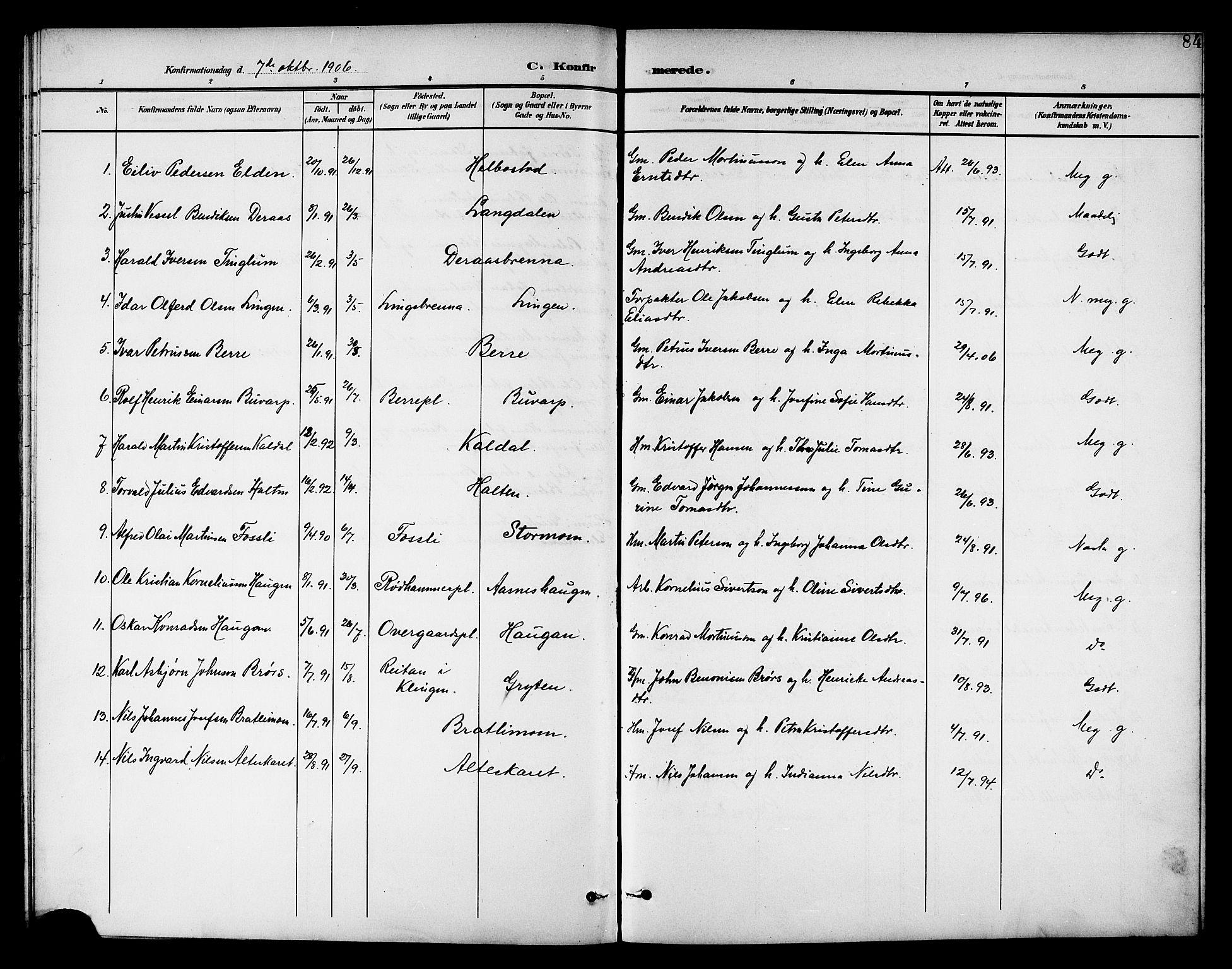 SAT, Ministerialprotokoller, klokkerbøker og fødselsregistre - Nord-Trøndelag, 742/L0412: Klokkerbok nr. 742C03, 1898-1910, s. 84