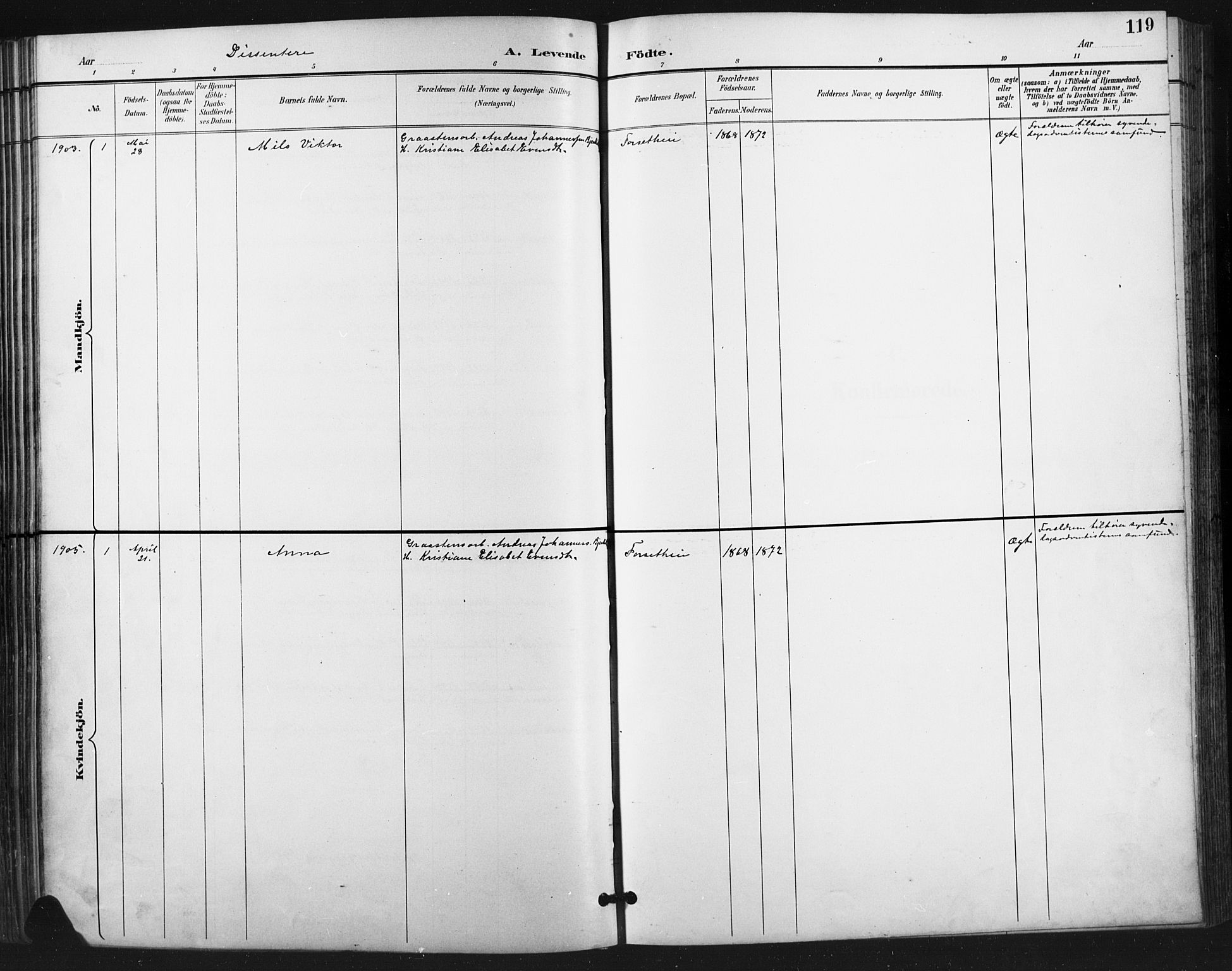 SAH, Vestre Gausdal prestekontor, Klokkerbok nr. 3, 1896-1925, s. 119