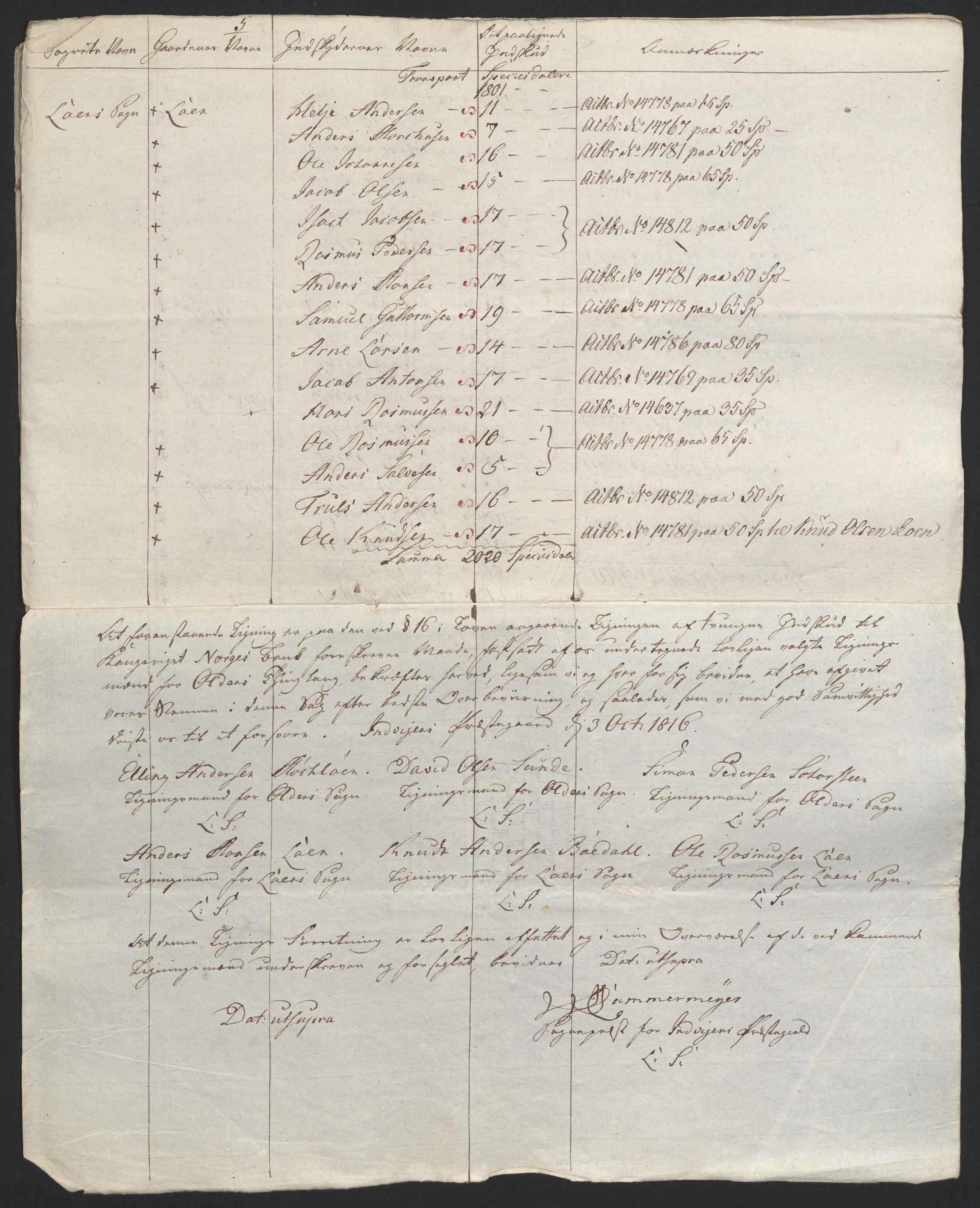 NOBA, Norges Bank/Sølvskatten 1816*, 1816-1828, s. 99