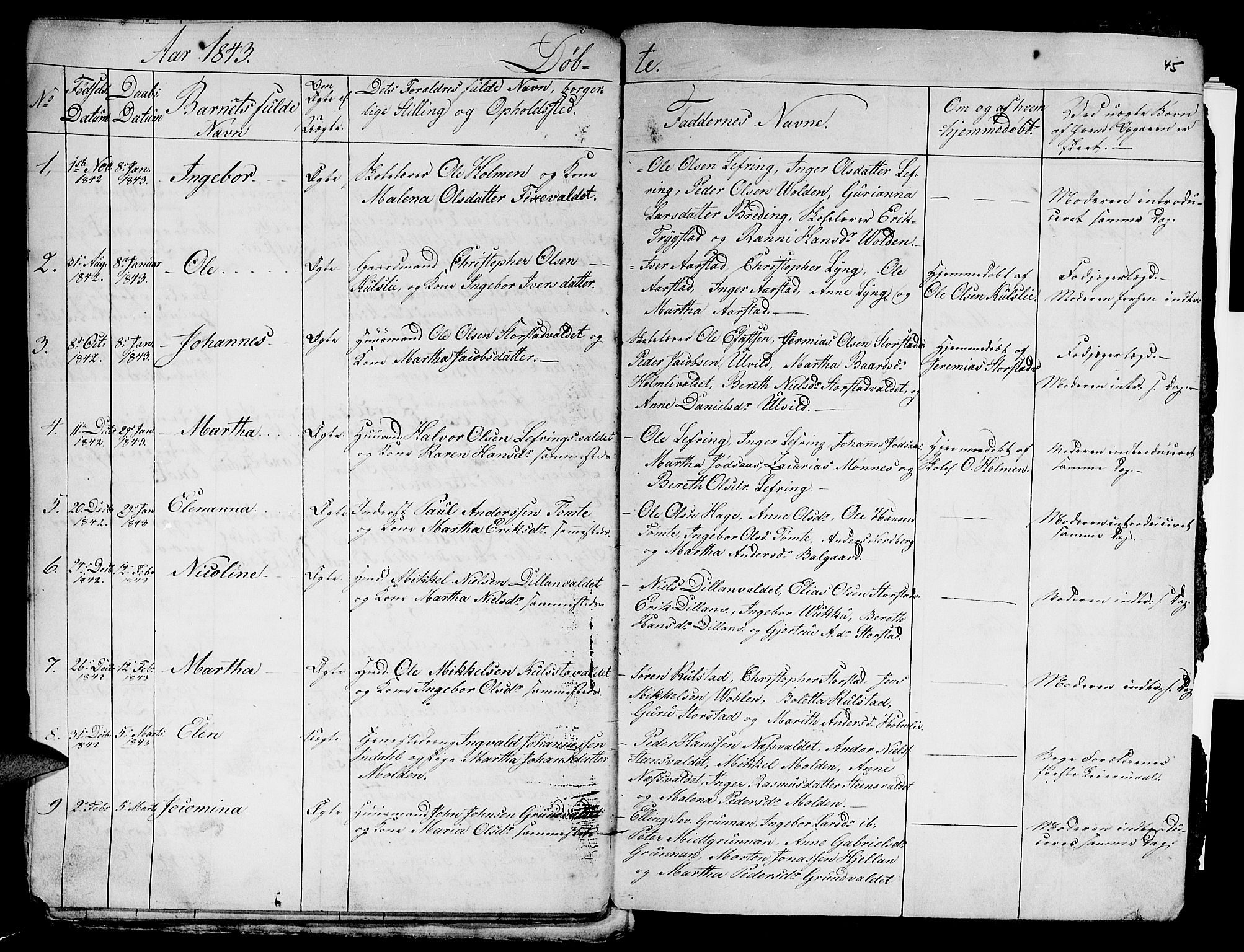 SAT, Ministerialprotokoller, klokkerbøker og fødselsregistre - Nord-Trøndelag, 724/L0266: Klokkerbok nr. 724C02, 1836-1843, s. 45