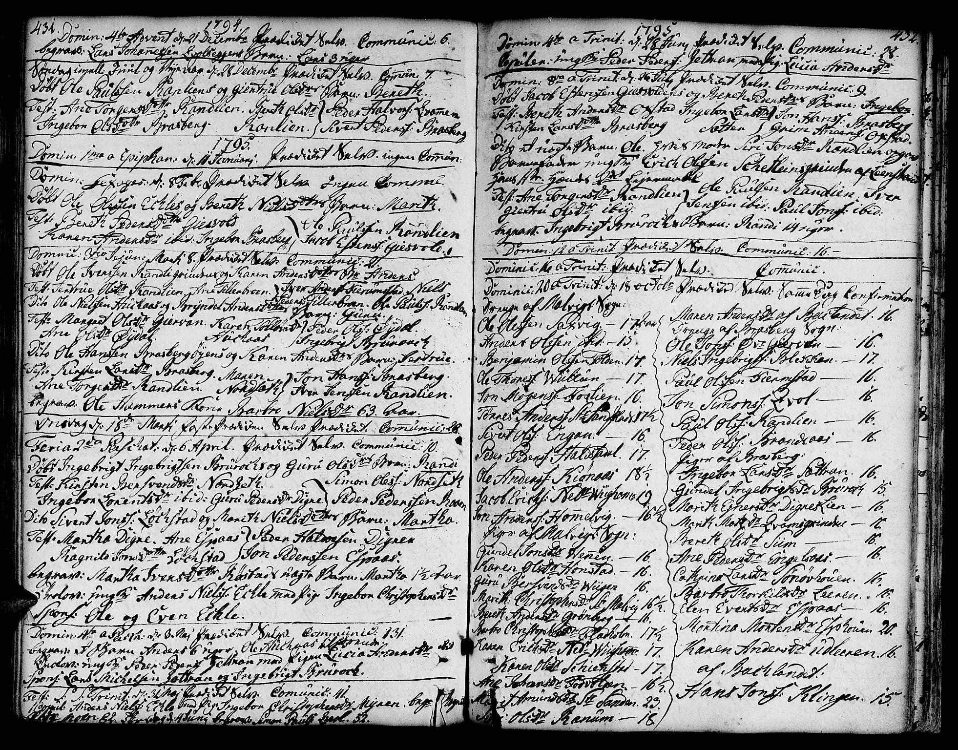 SAT, Ministerialprotokoller, klokkerbøker og fødselsregistre - Sør-Trøndelag, 606/L0282: Ministerialbok nr. 606A02 /3, 1781-1817, s. 431-432