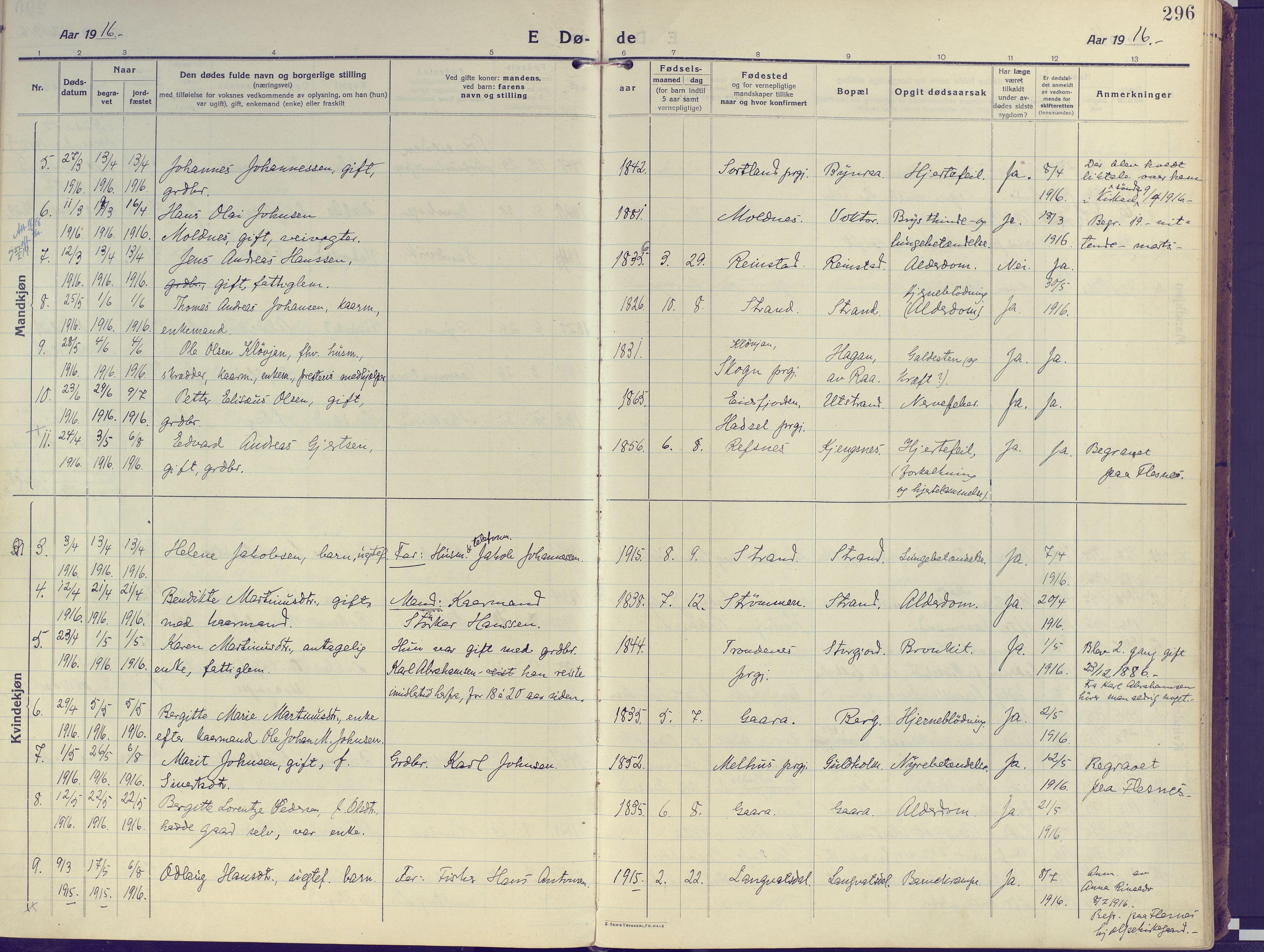 SATØ, Kvæfjord sokneprestkontor, G/Ga/Gaa/L0007kirke: Ministerialbok nr. 7, 1915-1931, s. 296